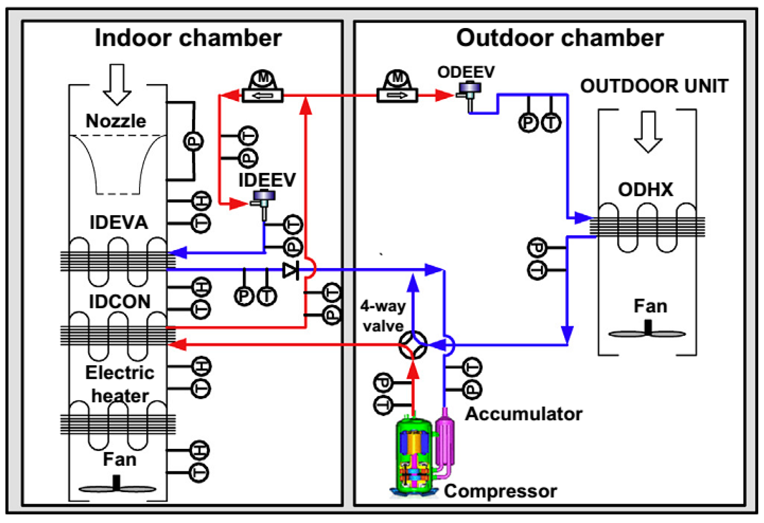 Energies | Free Full-Text | Progress in Heat Pump Air ... on electric heat wiring schematics, electric heater parts, 220 single phase wiring diagram, goodman heat sequencer wire diagram, heater symbol on diagram, 240 volt switch wiring diagram, electric heater thermostat wiring, heater wiring diagram, water heater diagram, electric baseboard thermostat wiring diagram, electric heater troubleshooting, monitor heater parts diagram, electric heater resistor diagram, electric furnace diagram, electric water heater thermostat schematic, electric heater relay, electric heater flow chart, electric heater switch, electric heater schematic symbol, basic electric circuit diagram,
