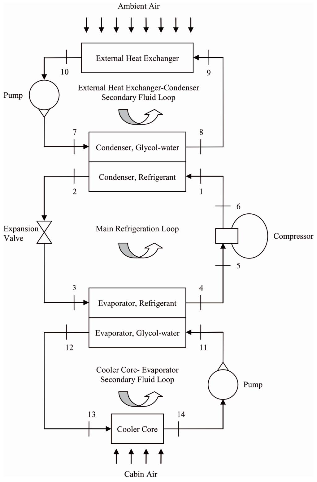 Energies Free Full Text Progress In Heat Pump Air Conditioning Led Light Bulb Circuit Diagram Besides Refrigeration 09 00240 G009 1024