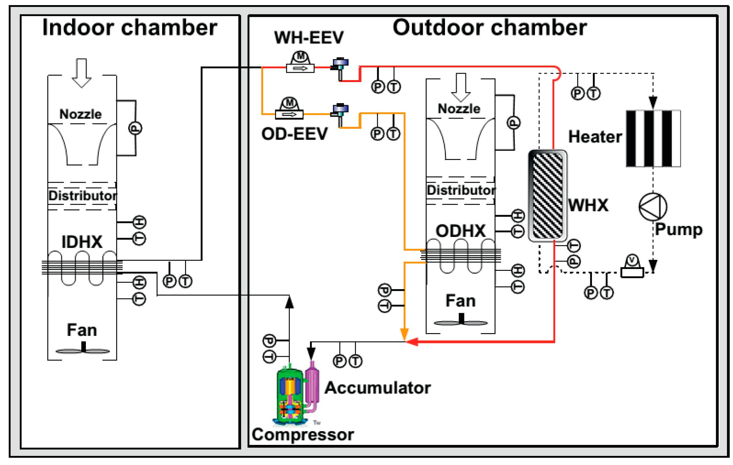 amana air conditioning wiring diagram basic