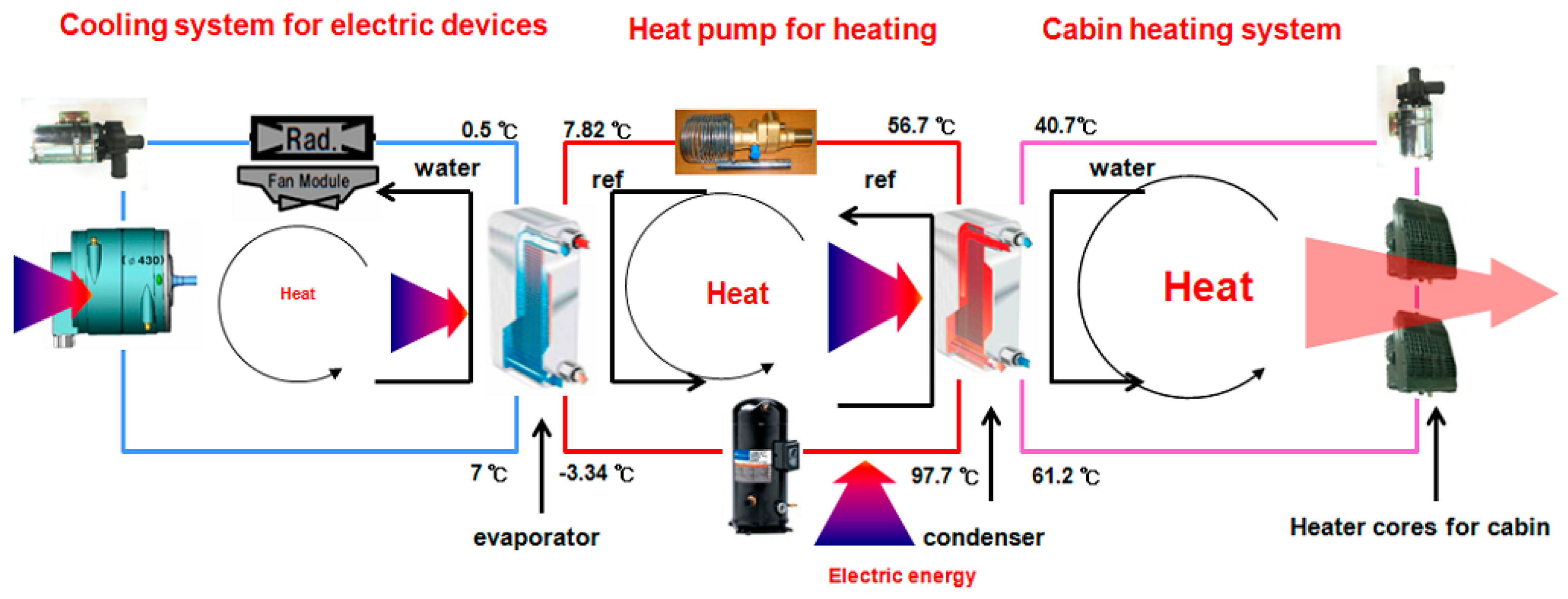 Energies Free Full Text Progress In Heat Pump Air Conditioning Energy Wiring Diagram Schematic 09 00240 G012 1024