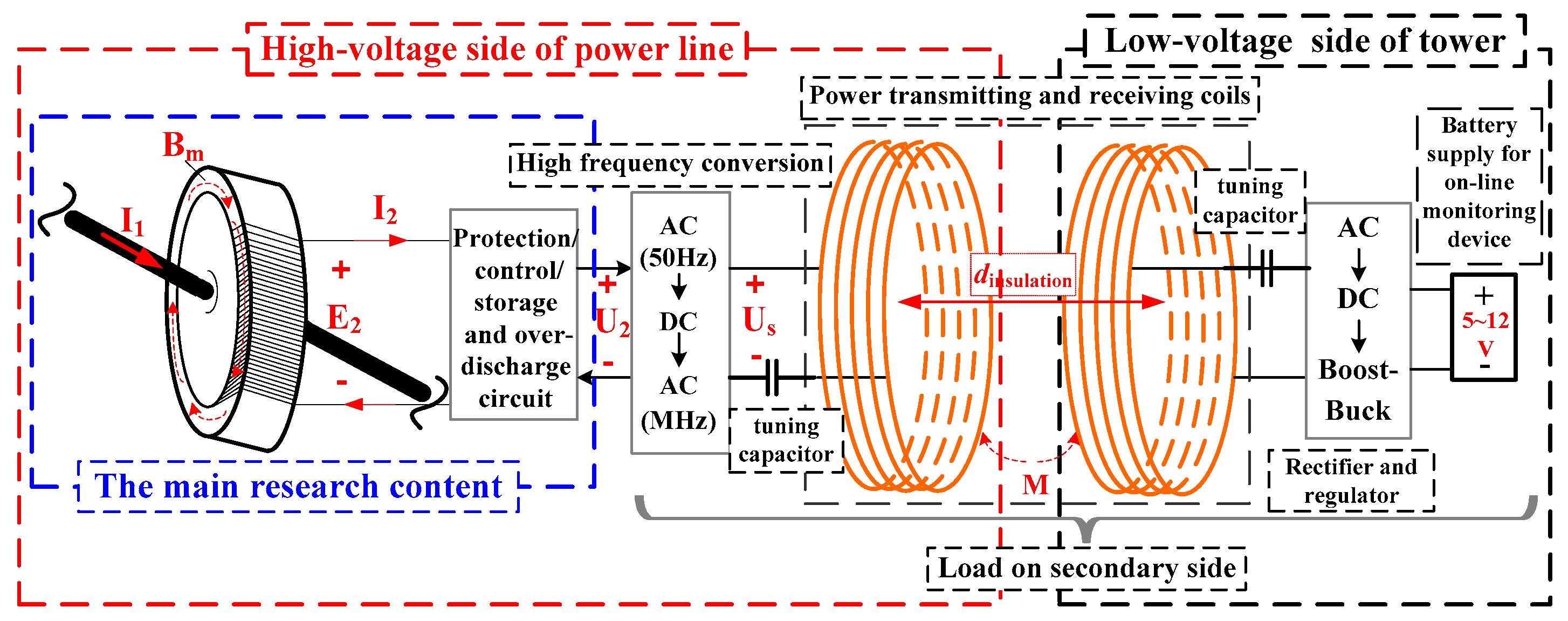 Energies Free Full Text Optimization Design Of An Inductive High Current Power Supply Dc No