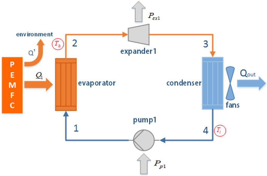 Figure 1 Schematic Diagrams Of Three Types Of Quantum Simulators