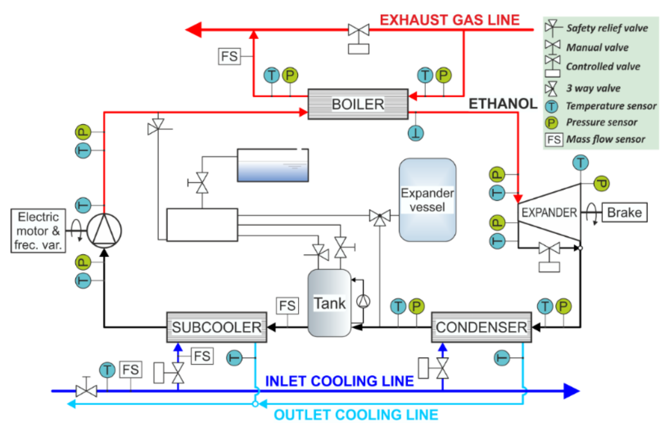 energies free full text modeling and experimental validation of rh mdpi com 4 Cylinder Engine Diagram Cumbustion Engine Diagram Simple