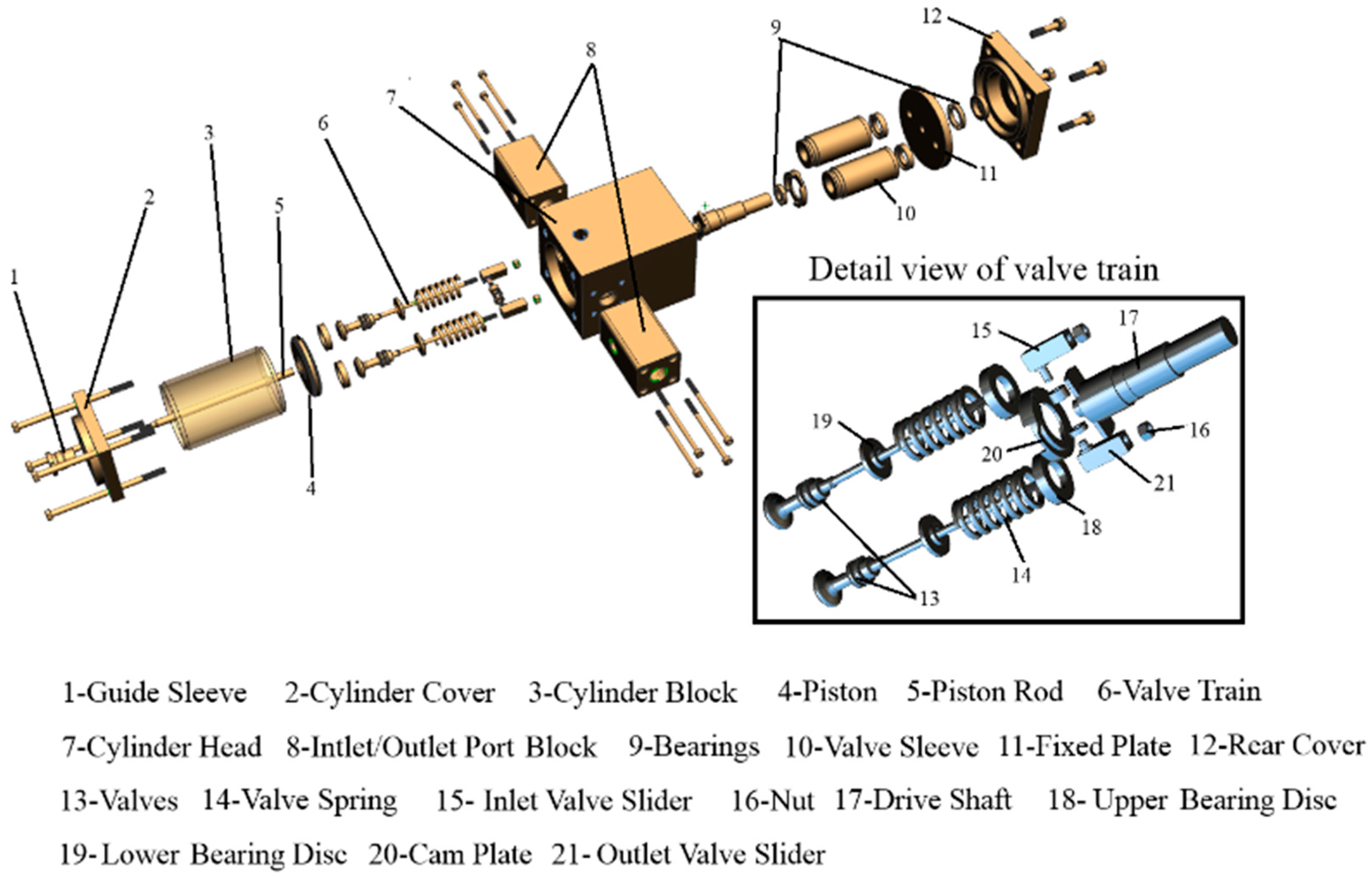 Energies Free Full Text Preliminary Development Of A Piston Small Engine Cylinder Head Diagram 09 00300 G003 1024