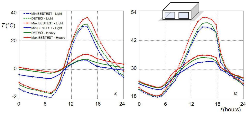 berspro energy simualtion tool pdf