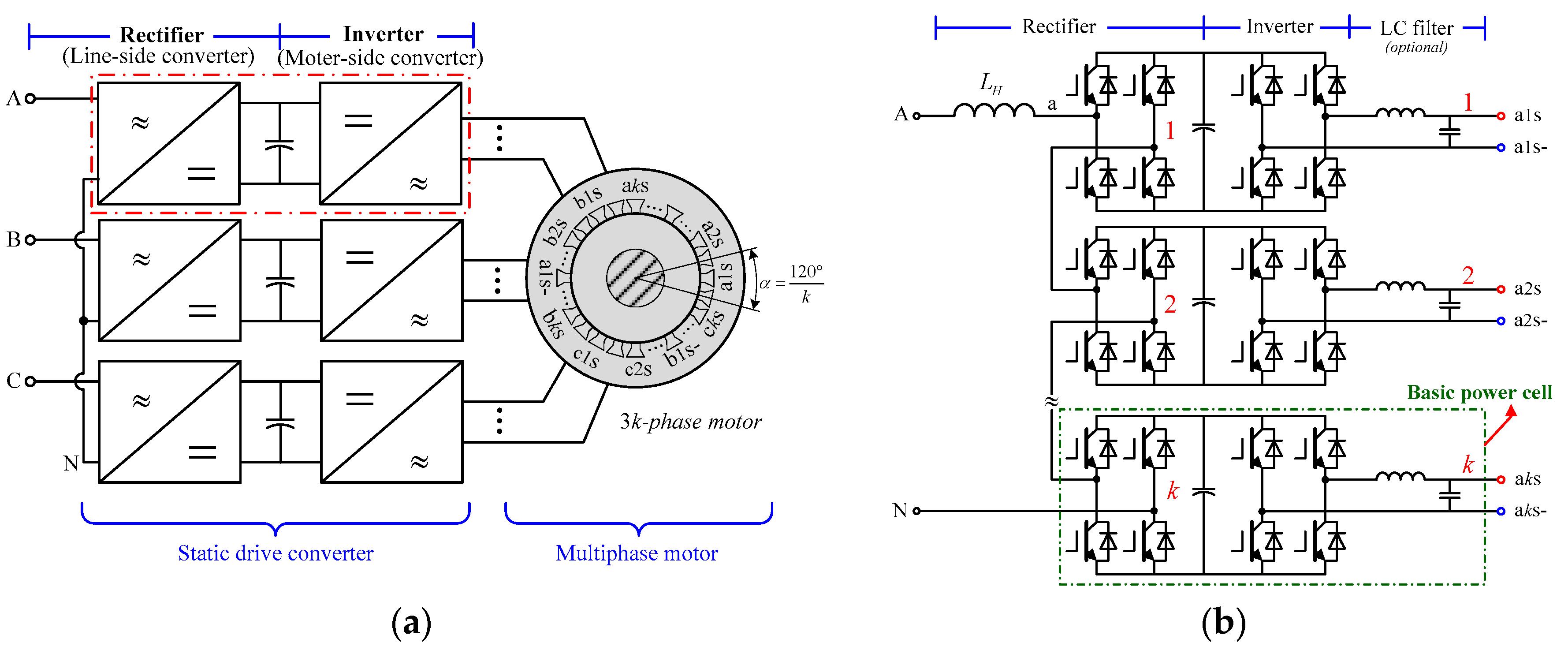 Energies Free Full Text A Transformerless Medium Voltage Circuit Diagram Moreover Power Supply 09 00323 G001 1024