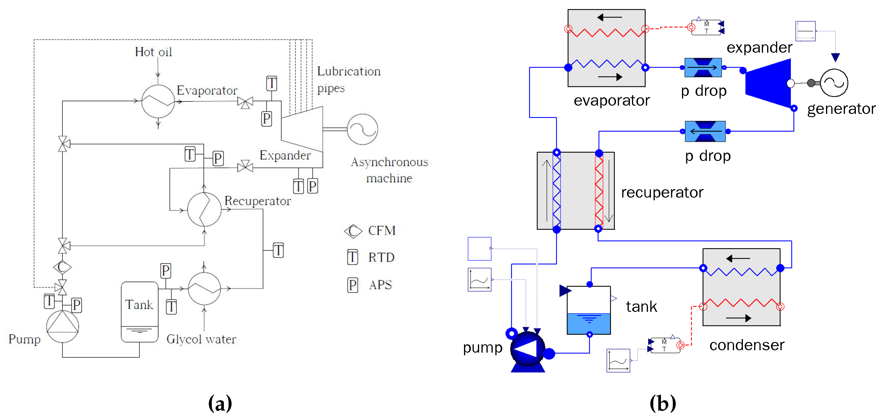air purifier wiring diagram with Heat Exchanger Process Flow Diagram on Schematic Of Refrigeration System Diagram together with Heat Exchanger Process Flow Diagram likewise Centrifugal Pump Schematic Diagram as well 277554744 Volvo C30 S40 V50 C70 2011 Electrical besides Honeywell Enviracaire Elite Wire Harness.