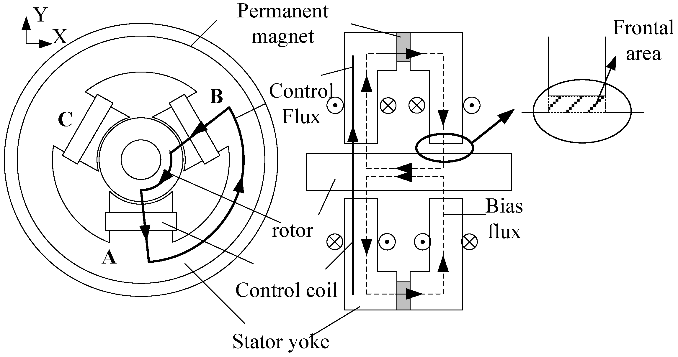 Linear Induction Motor Ieee 28 Images Linear Induction