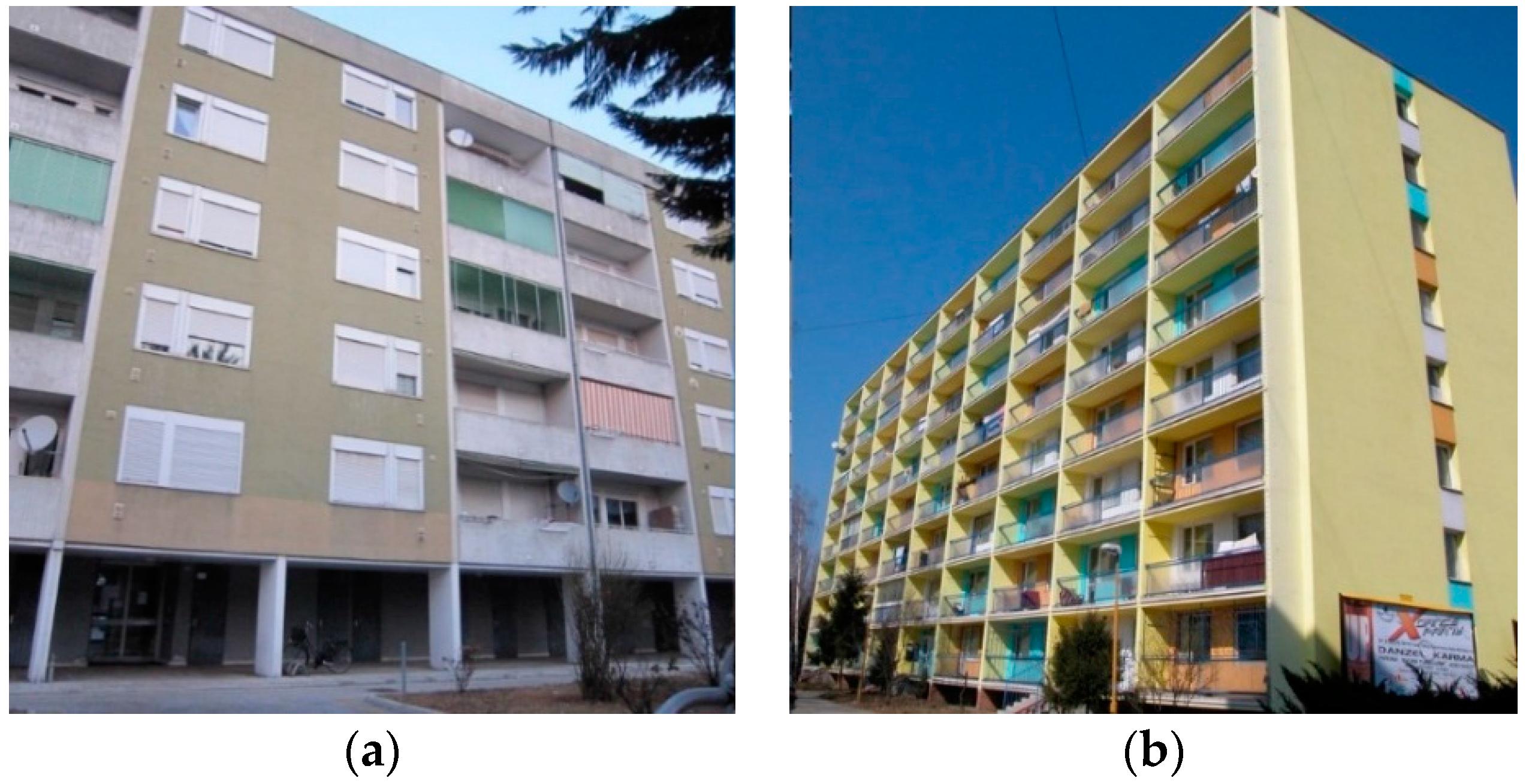 Energies | Free Full-Text | Energy Performance of Verandas in the Building  Retrofit Process | HTML