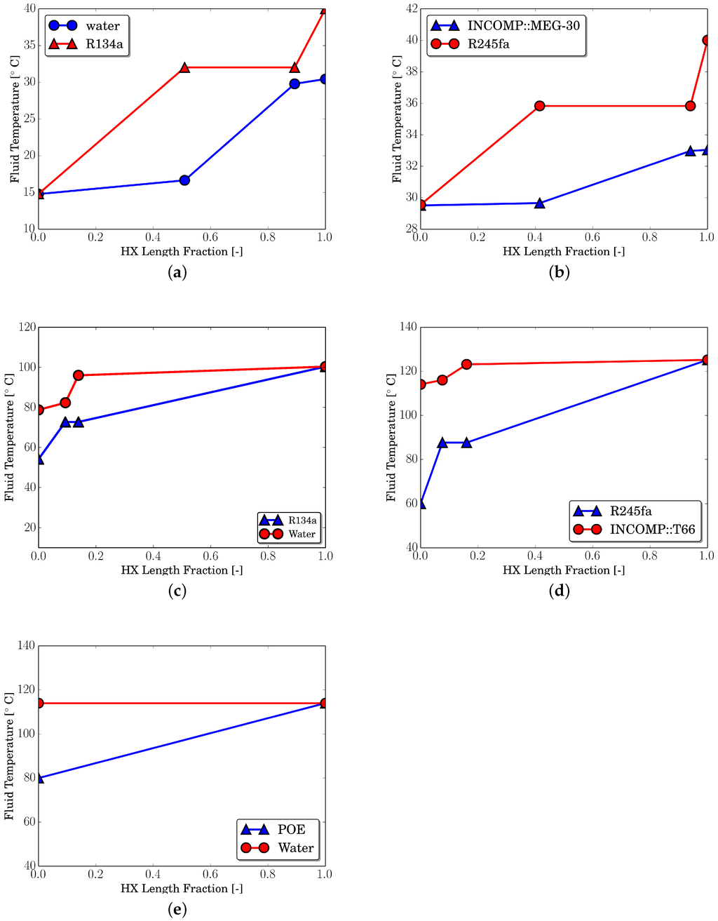 Energies   Free Full-Text   Development and a Validation of a Charge Sensitive Organic Rankine ...