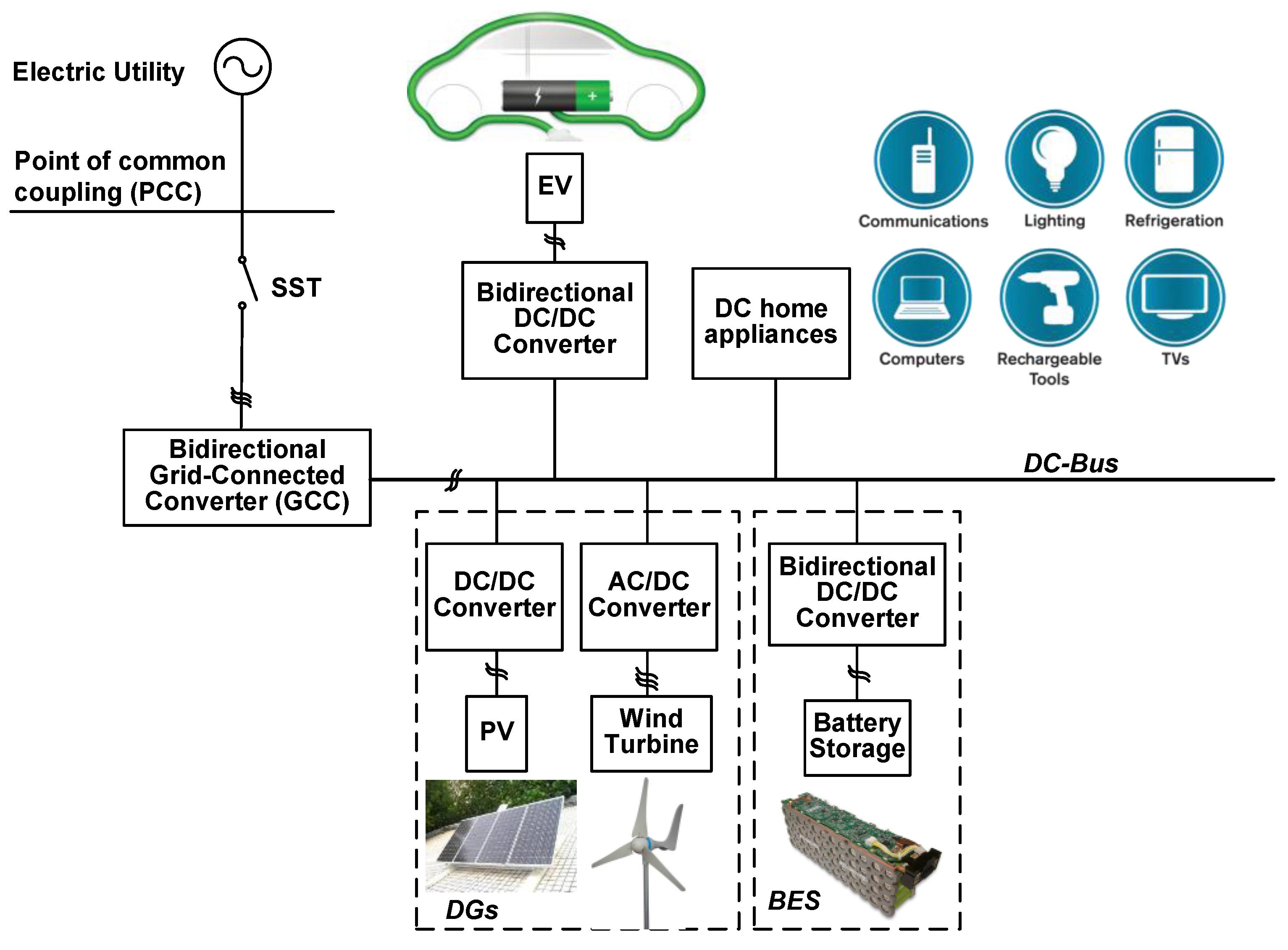 Ev Wiring Diagram Ac Dc Schematic Diagrams To Inverter Mic Wire 638 Enthusiast U2022 Pc