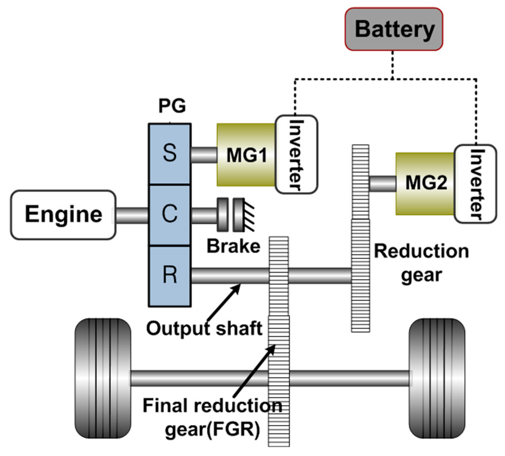 Energies Free Full Text Development Of Near Optimal Rule Based Hybrid Electric Car Diagram No