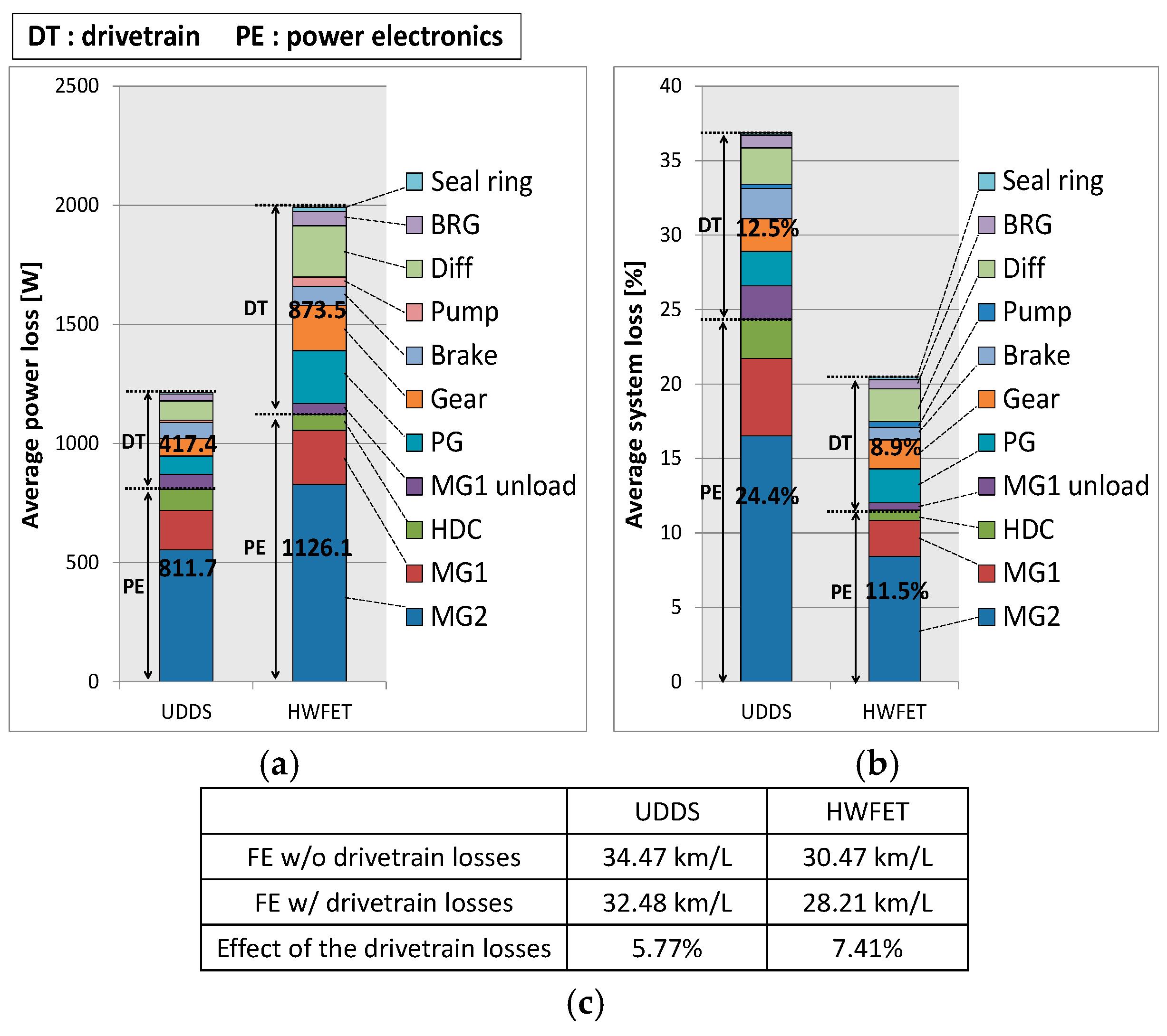 Schön Heißdrahtkabel Zeitgenössisch - Schaltplan Serie Circuit ...