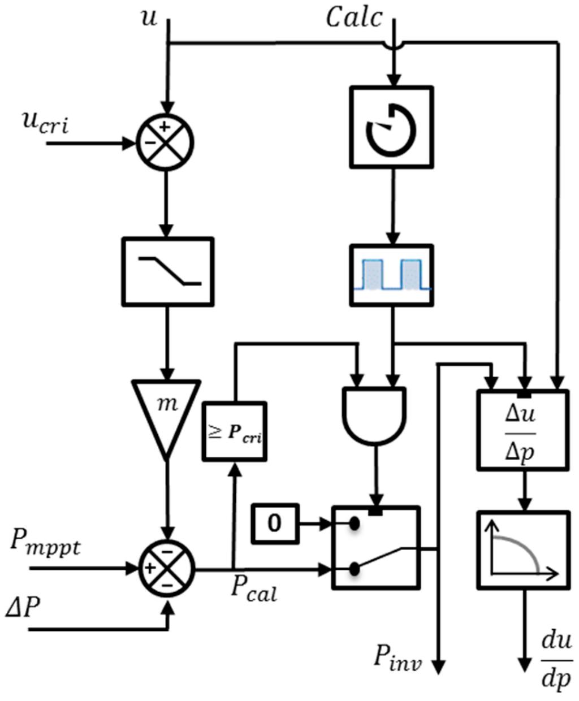 organic chemistry workbook for dummies pdf