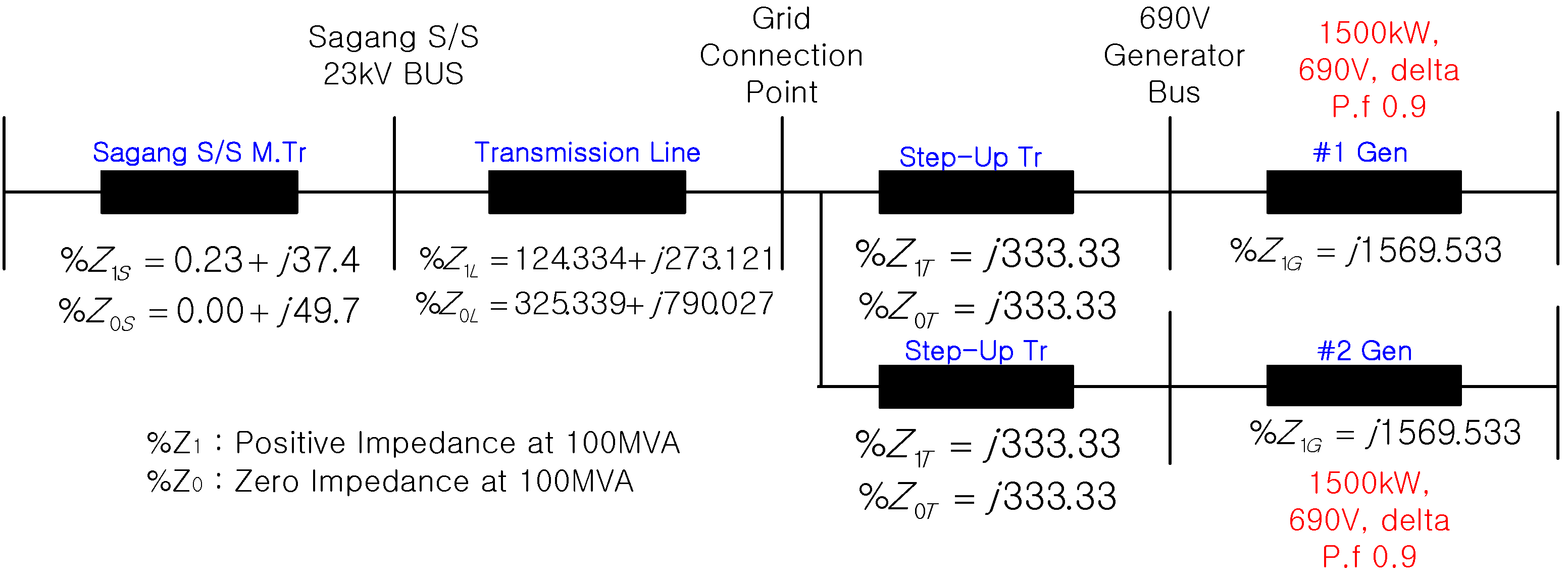 Energies Free Full Text Analysis And Solution For Operations Of Electrical Overcurrent Relay No