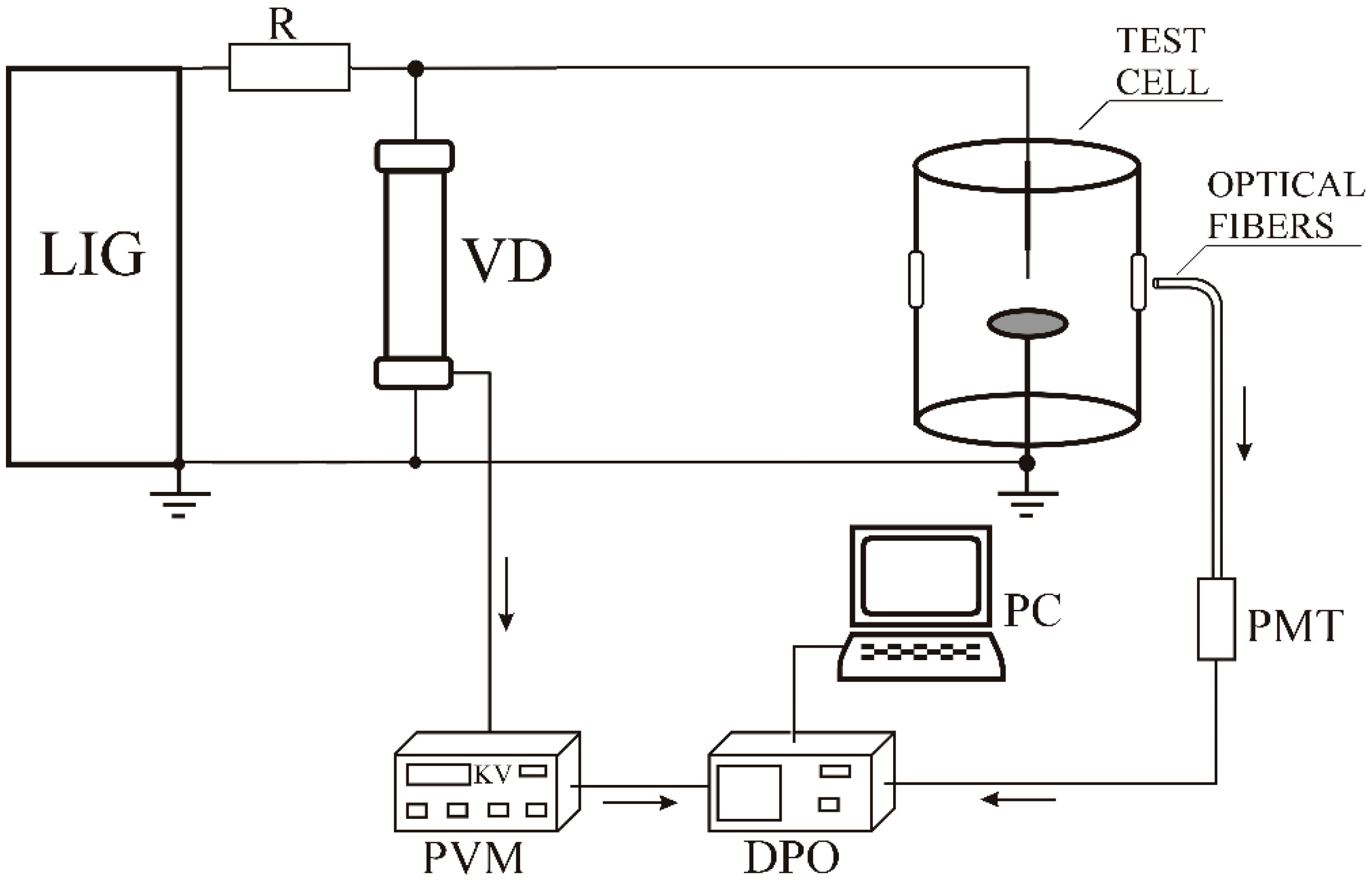 Energies Free Full Text Streamer Propagation And Breakdown In A Download Voltage Divider Circuit Diagram No