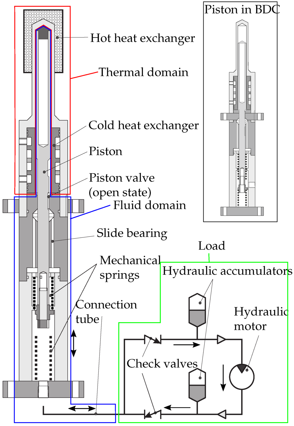 Energies July 2016 Browse Articles Moreover Steam Engine Parts Diagram On Simple Piston Open