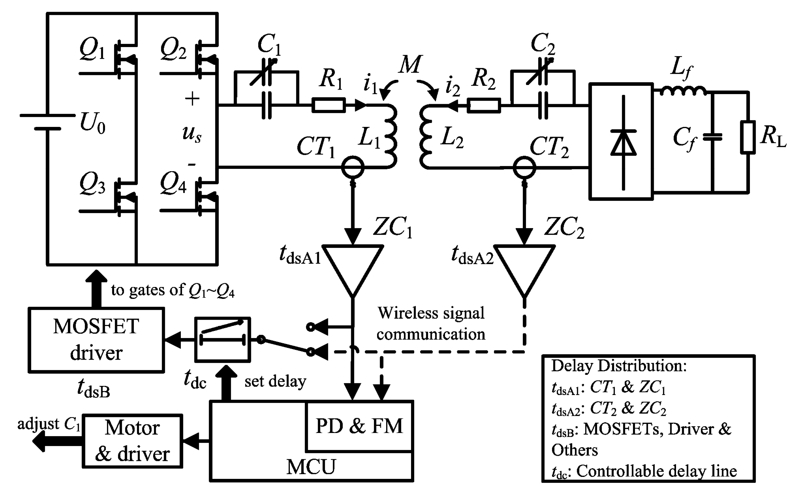 Energies Free Full Text Frequency Splitting Synchronous Inductive Proximity Sensor Comprising A Resonant Oscillatory Circuit 09 00491 G009 1024