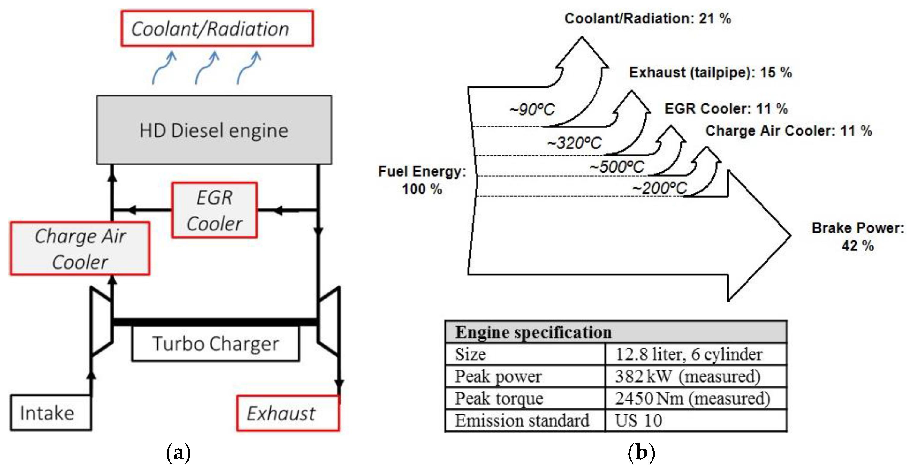 Energies Free Full Text