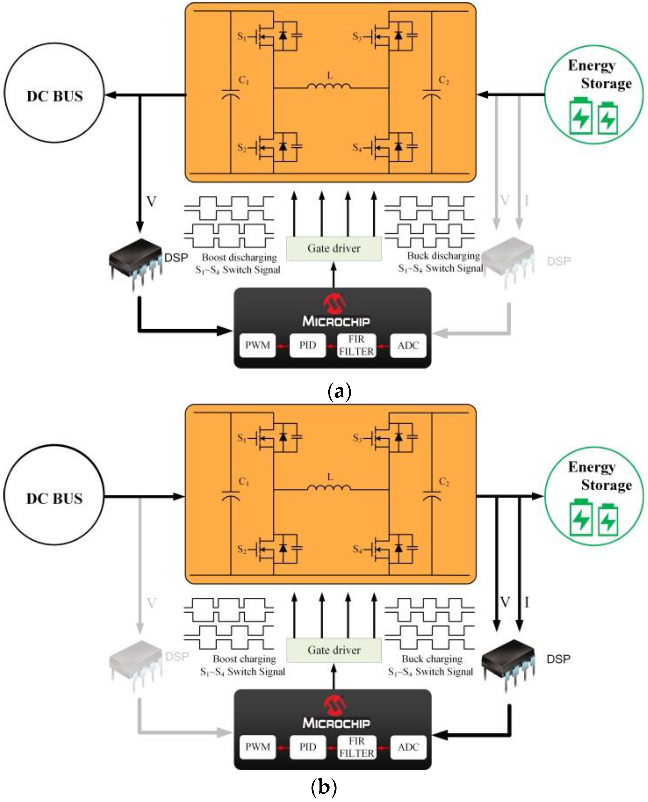 Energies Free Full Text Analysis And Controller Design Of A Boost Dcdc Converters Power Content From Electronic No