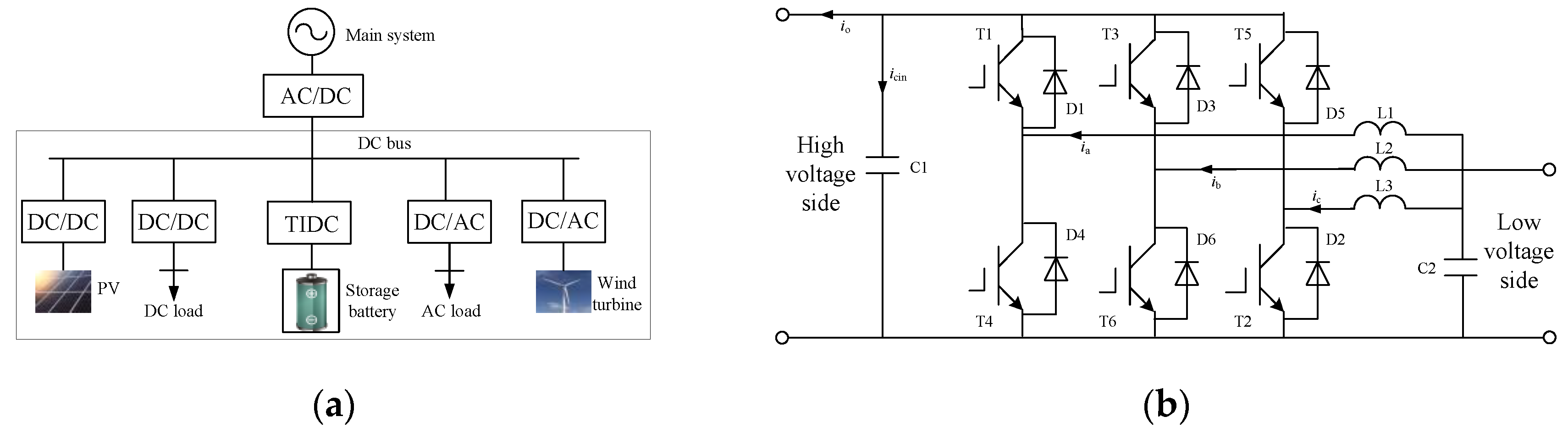Energies Free Full Text A Feed Forward Control Realizing Fast Pictures Ac To Dc Converter Circuit Utilizing Igbt S For 09 00529 G001 1024