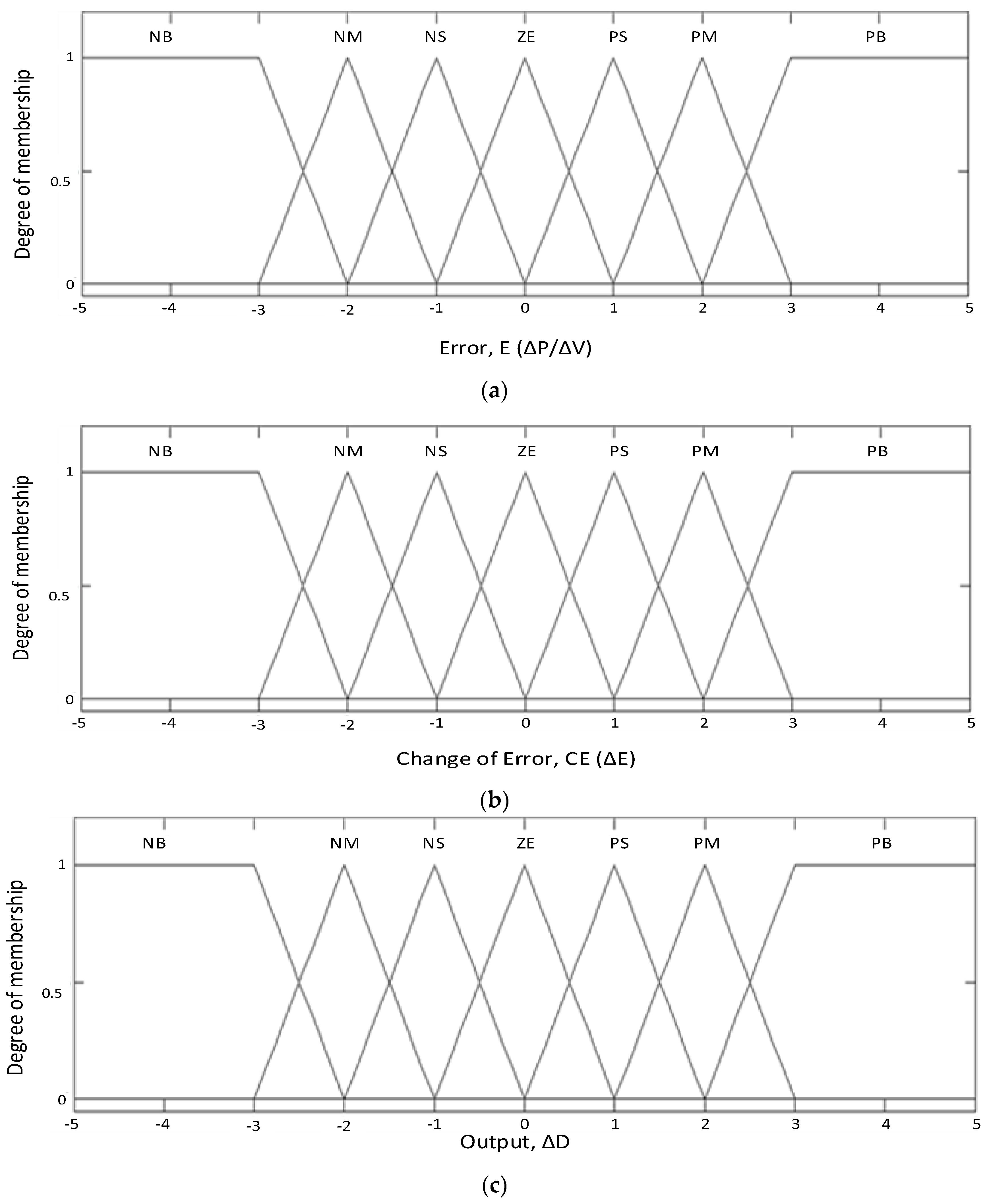 buck converter research paper