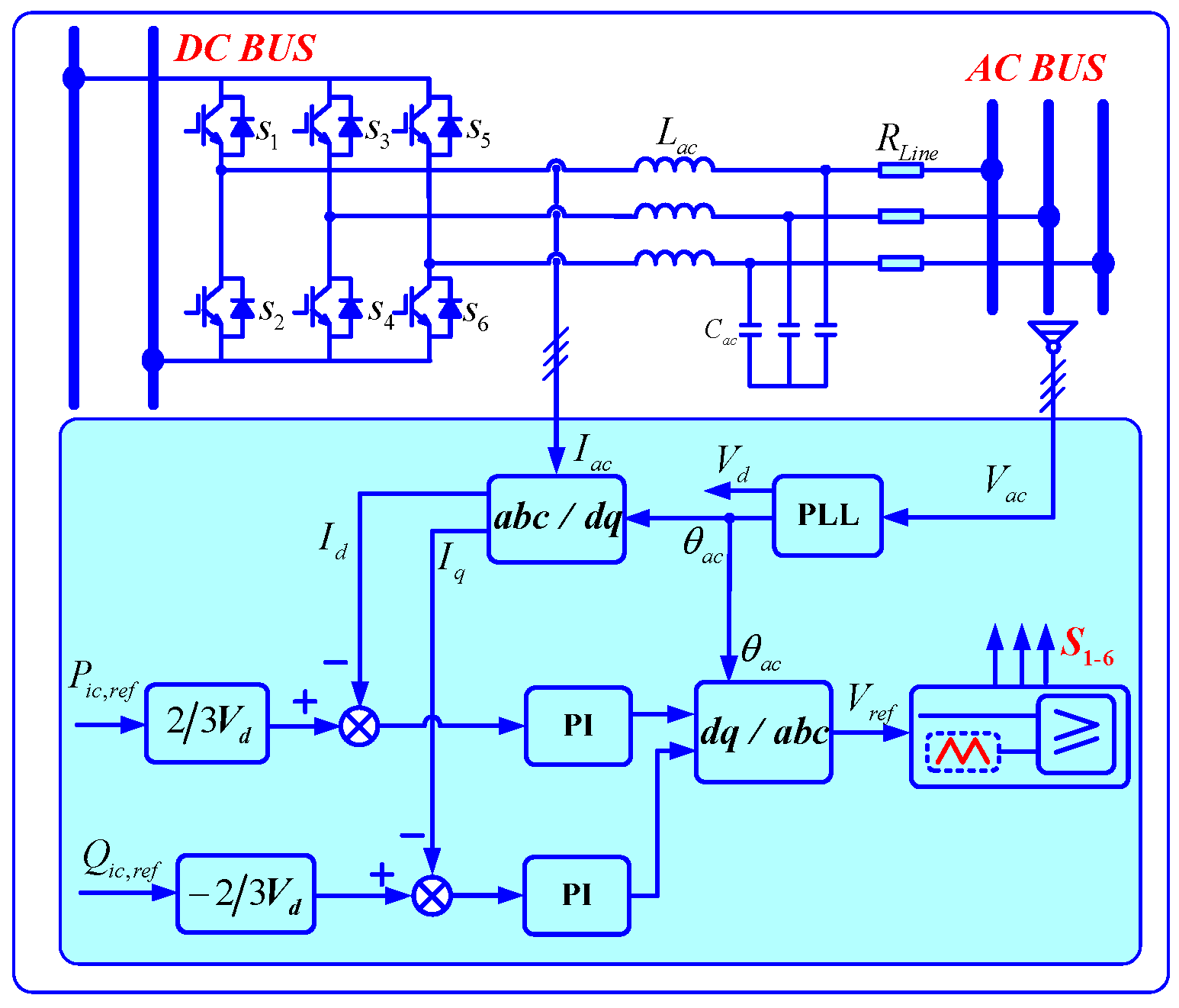 Energies Free Full Text A Coordinated Control For Photovoltaic Alternating Current Generator Diagram Generation Of No
