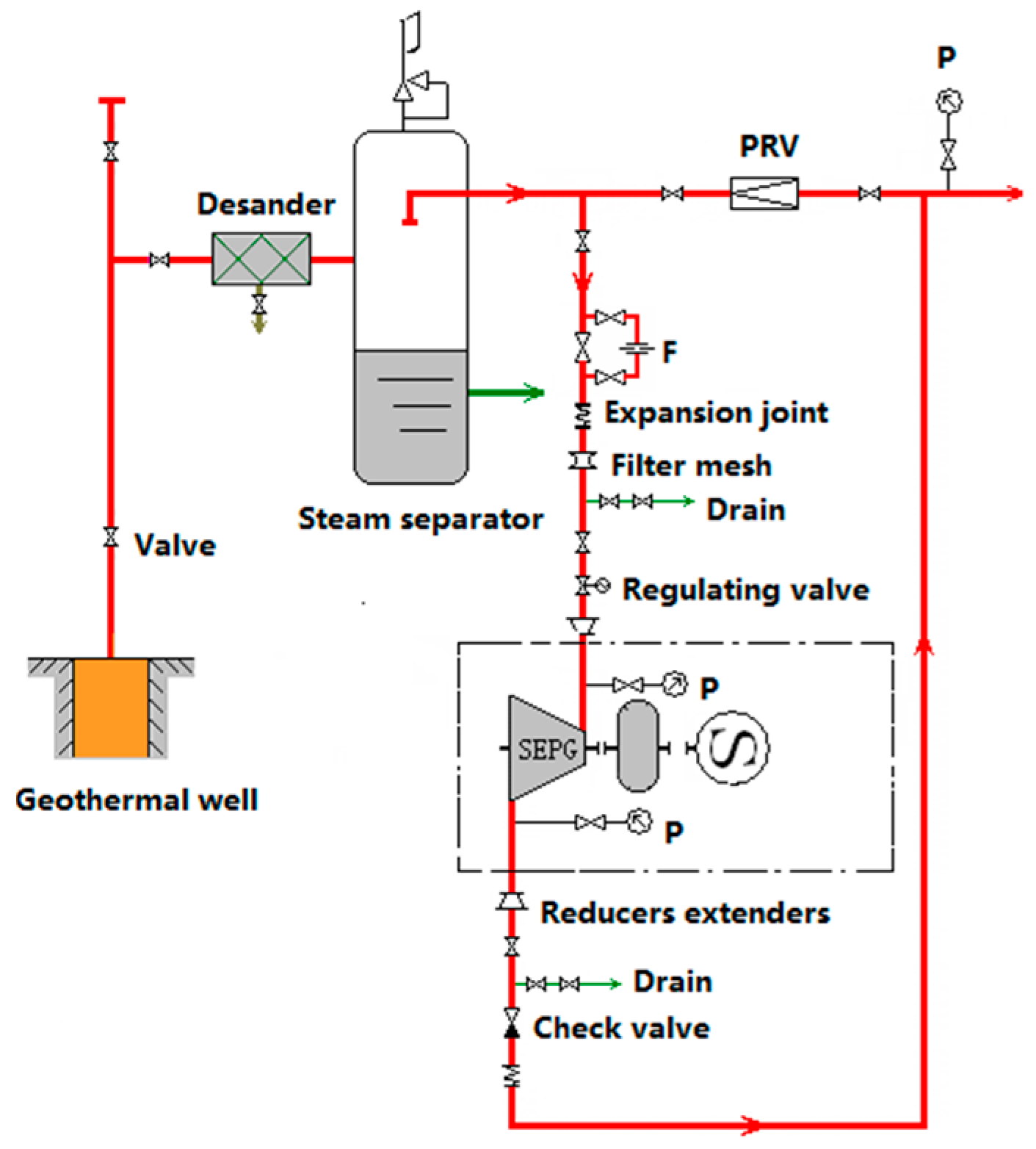 geothermal power plant schematic diagram � geothermal power plant diagram:  thermodynamic simulation on
