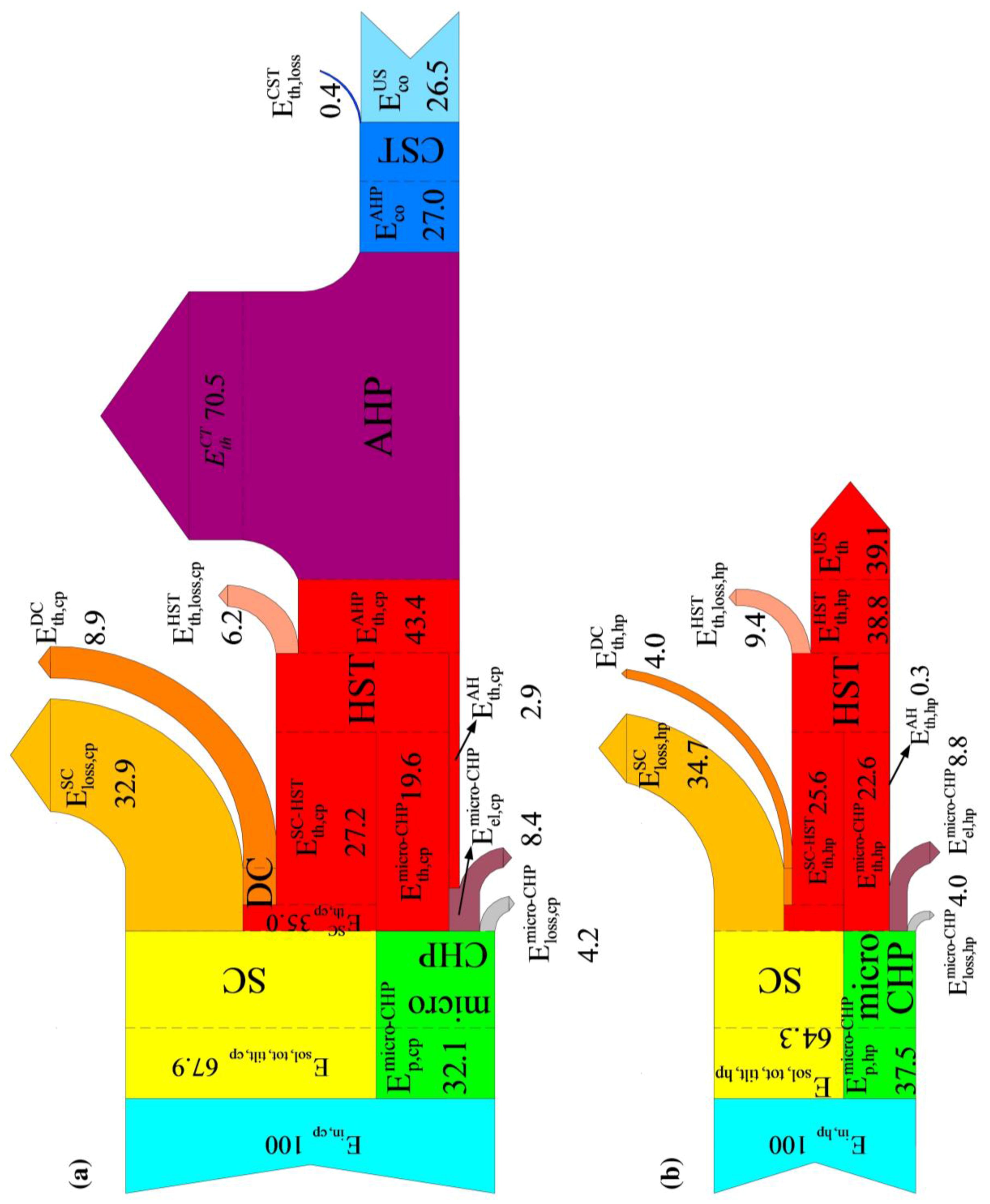 delco remy cs alternator wiring diagram gm internal