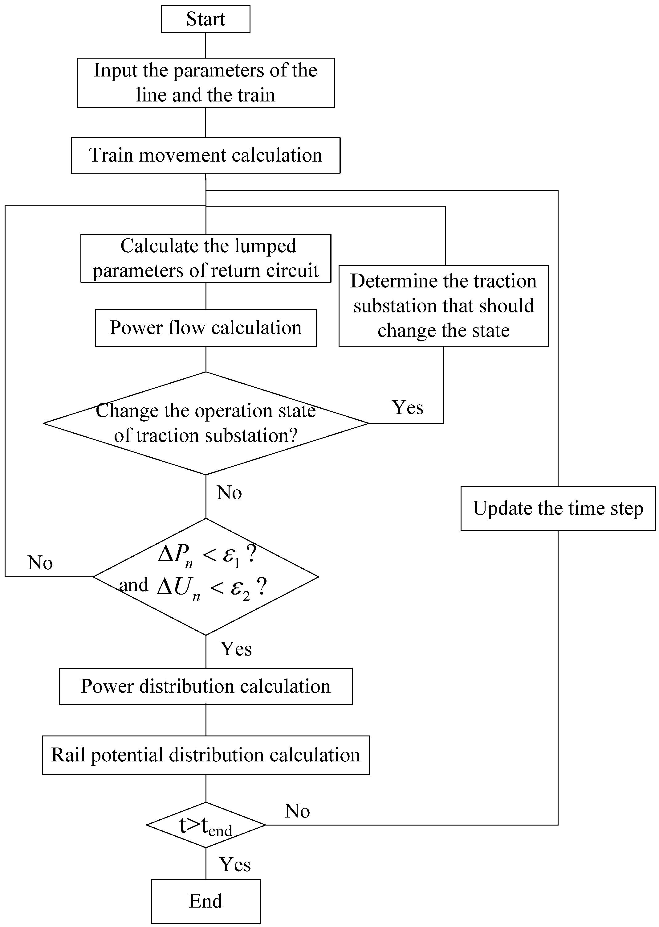 view formulas
