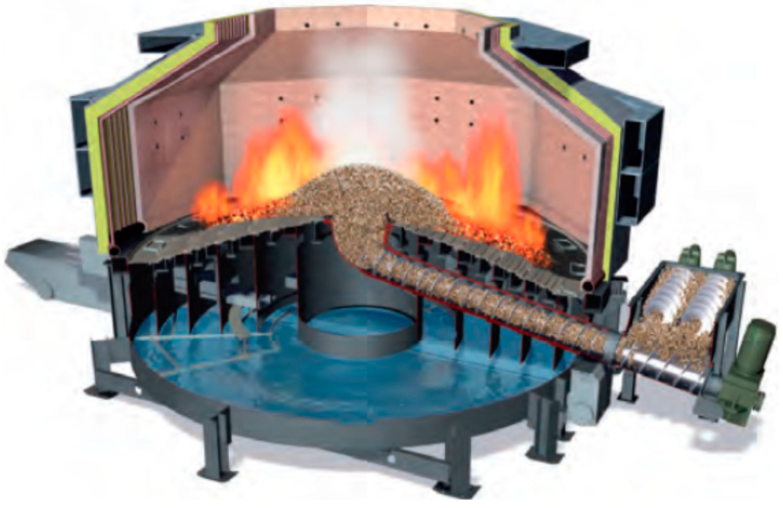 это делается спец печь для горбыли вентиляторы доставкой