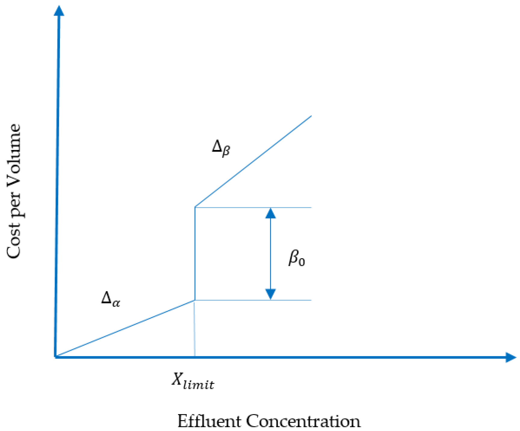 ammonia treatment in textile processing Textile wet processing is carried out either in batches, a continuous process, or a combination of the two another approach to alkali treatment of cotton is treatment with liquid ammonia (saravanan, 2005), with similar changes to fiber structure.