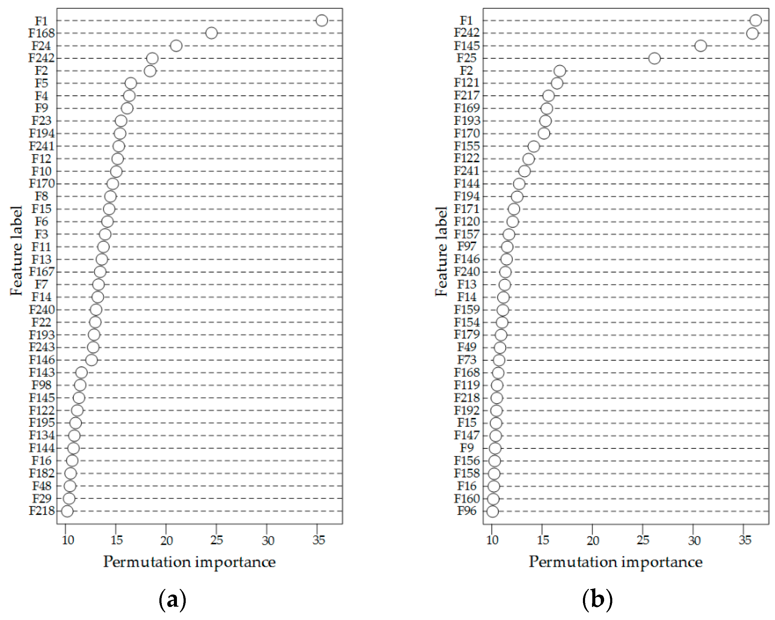 short term load forecasting using ann thesis Helsinki university of technology abstract of master's thesis author: pauli murto title of thesis: neural network models for short-term load forecasting.