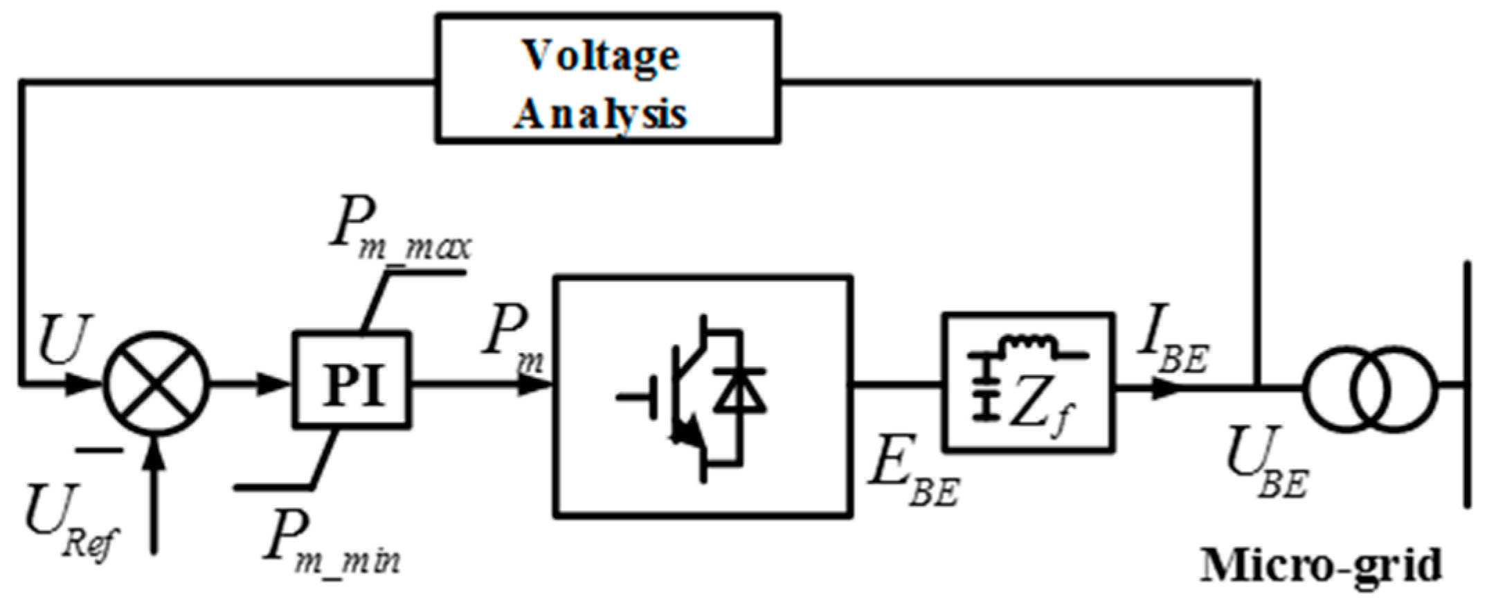 wiring diagram for variable frequency drives wiring discover v f control block diagram v f control block diagram additionally potentiometer wiring diagram vfd additionally on wiring diagram for variable frequency