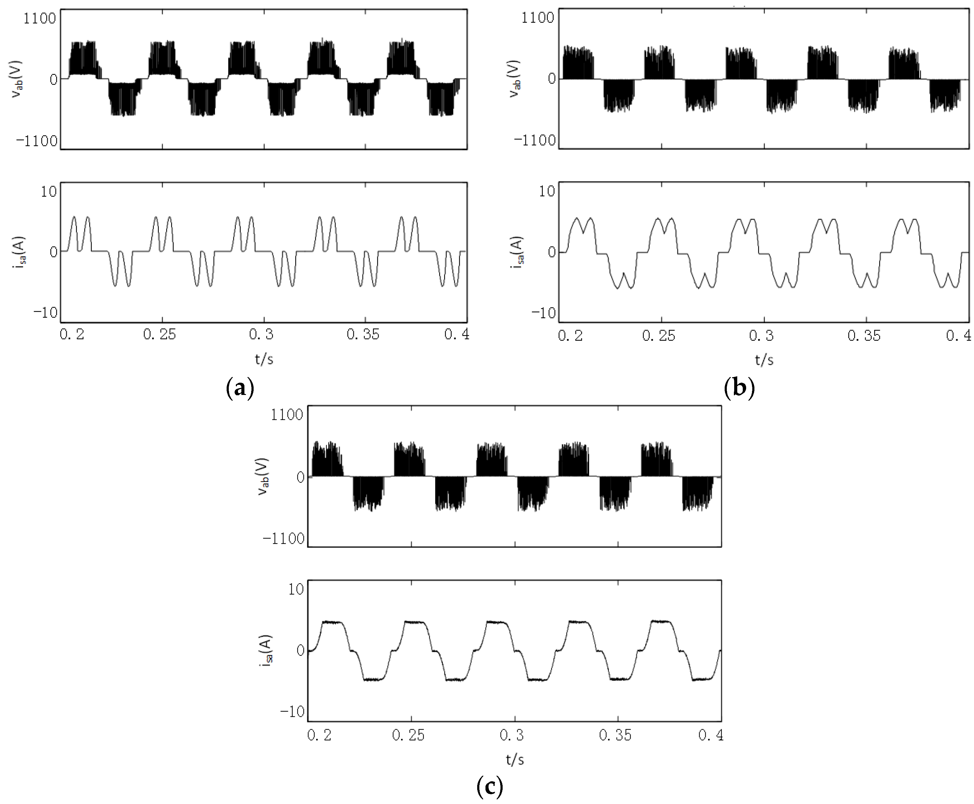 Energies Free Full Text Stator Current Harmonic Reduction In A Z Source Inverter Circuit Diagram No