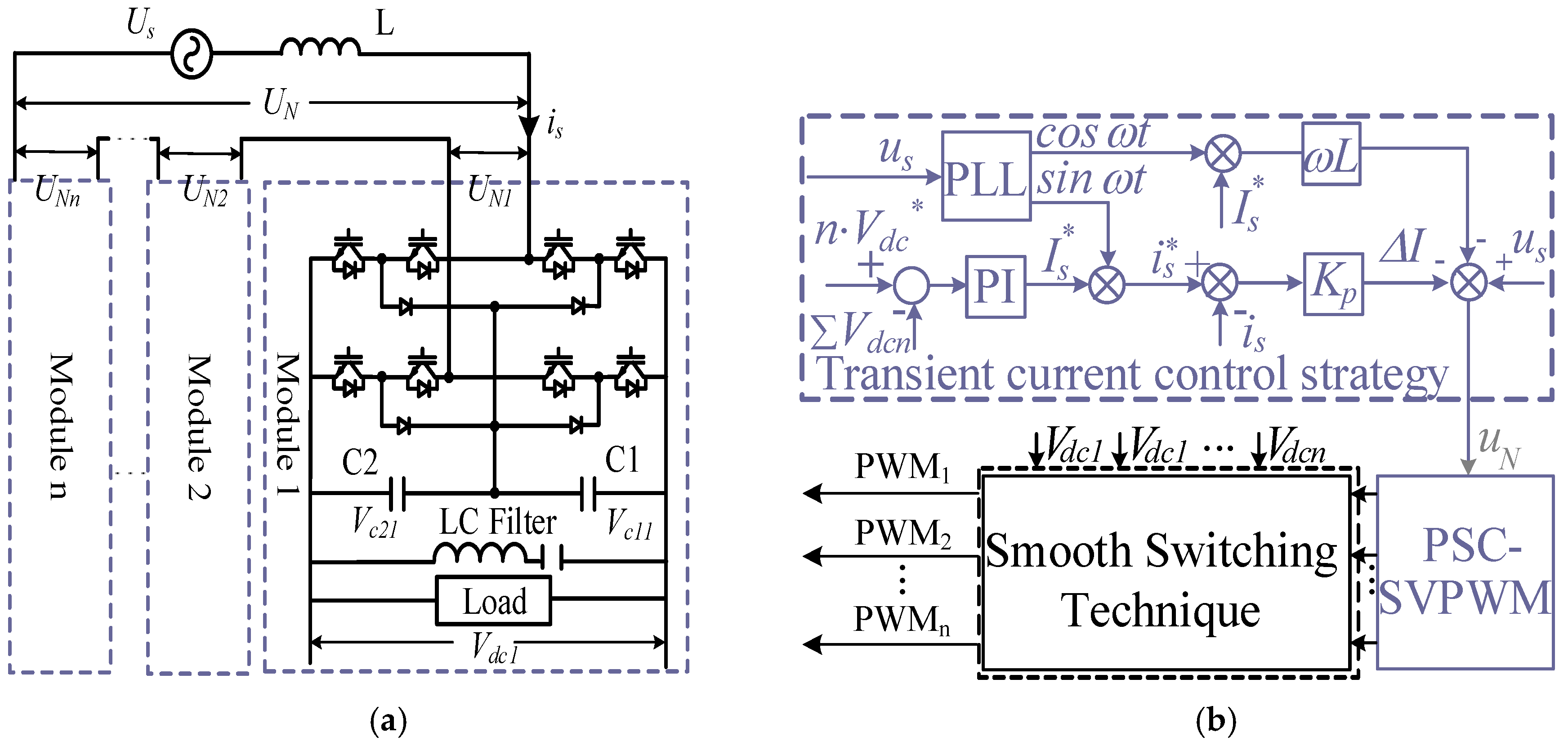 topology based switching