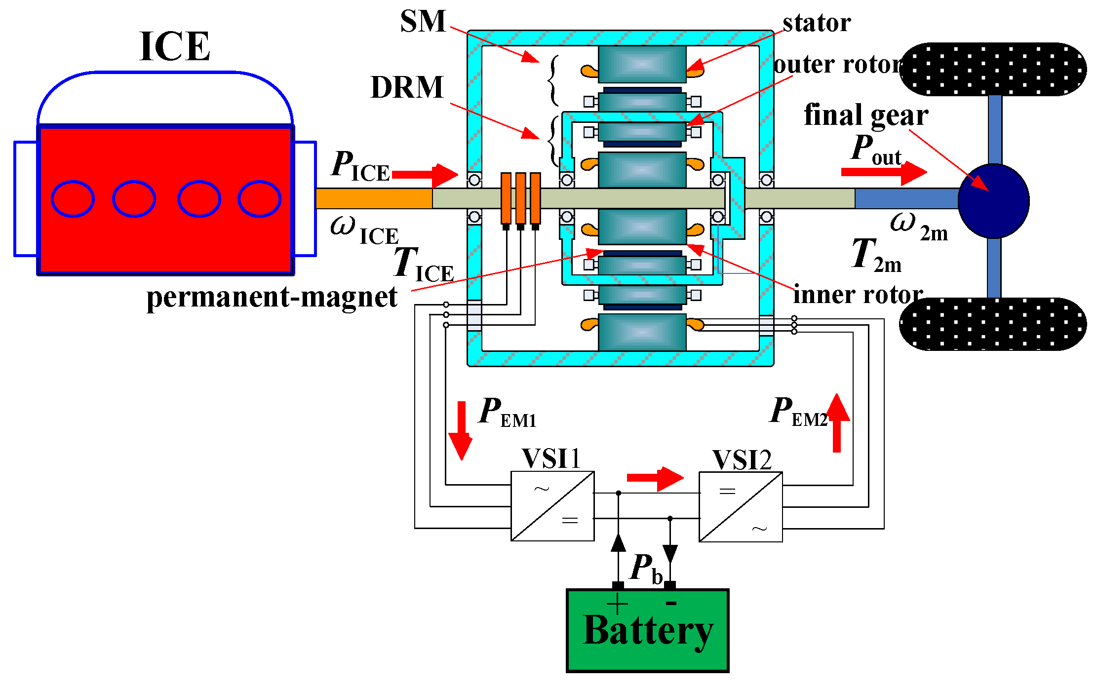 Energies   Free Full-Text   A Study on Magnetic Decoupling