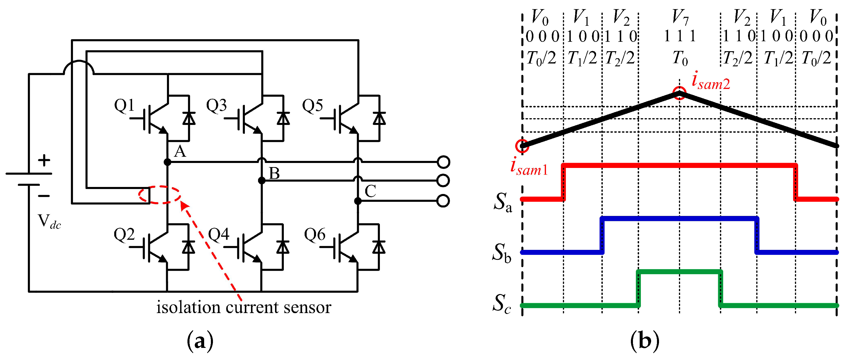 Energies | Free Full-Text | A Phase Current Reconstruction Approach on starter motor diagram, ac motor wiring diagram, ge electric motor wiring diagram, permanent magnet motor diagram, synchronous motor starter schematic, synchronous motor winding diagram,