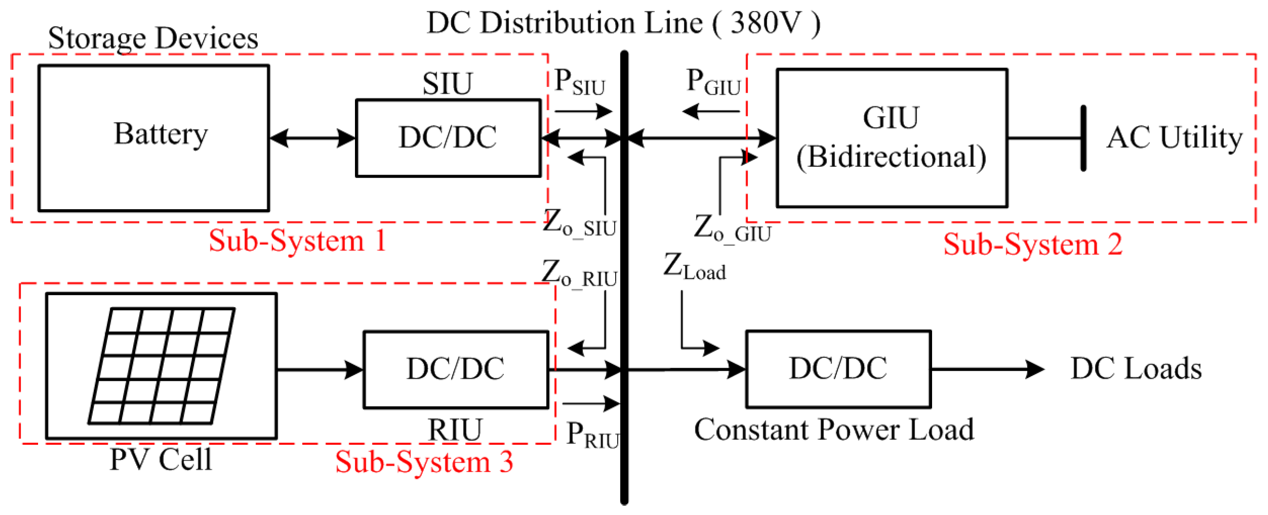 Energies Free Full Text Masterslave Based Hierarchical Control Shows You How To Build A Dcdc Schematichere39s Dc Circuit 09 00880 G001 Figure 1 Block Diagram Of The Proposed