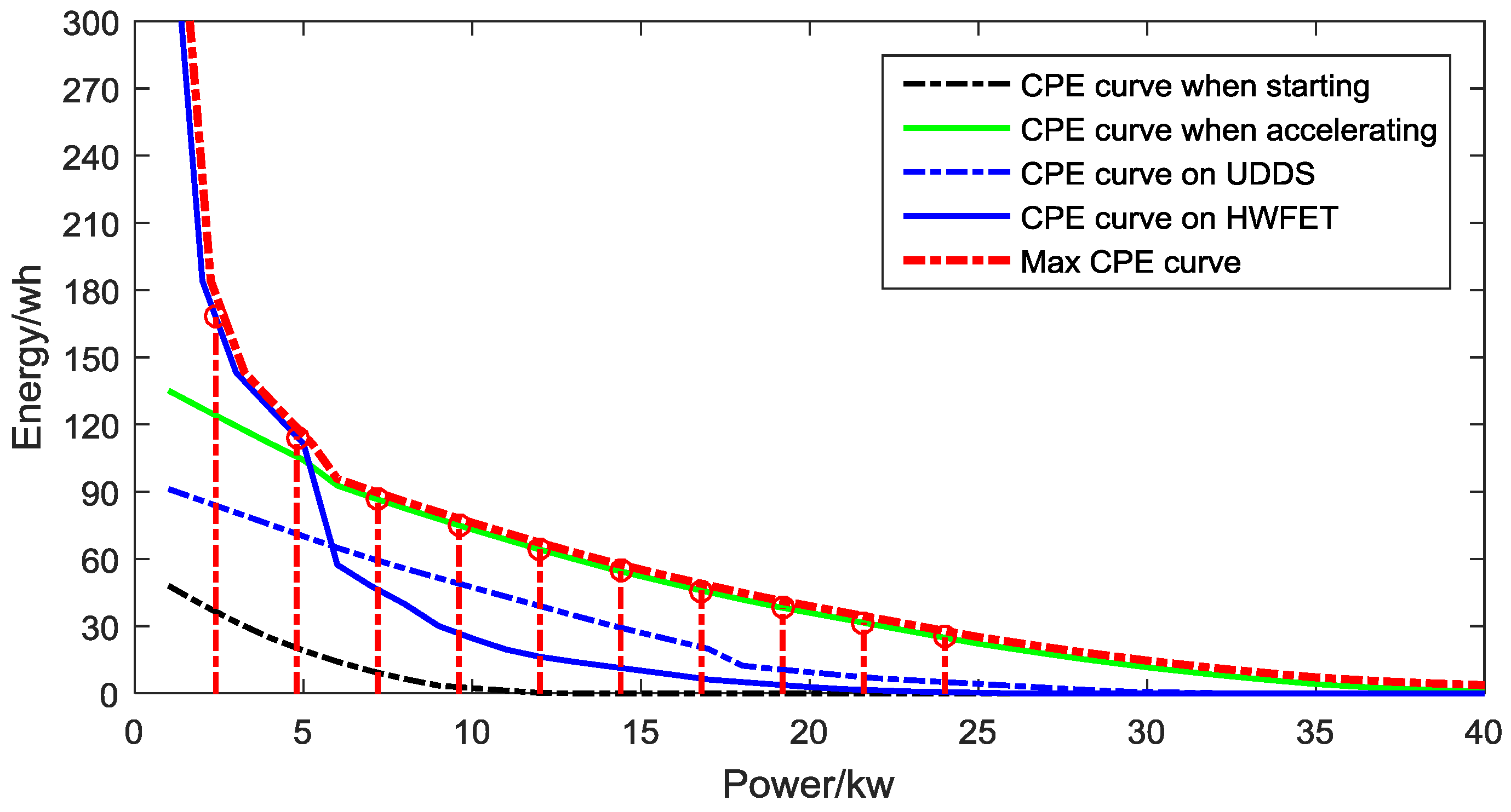 Energies | Free Full-Text | Using CPE Function to Size Capacitor