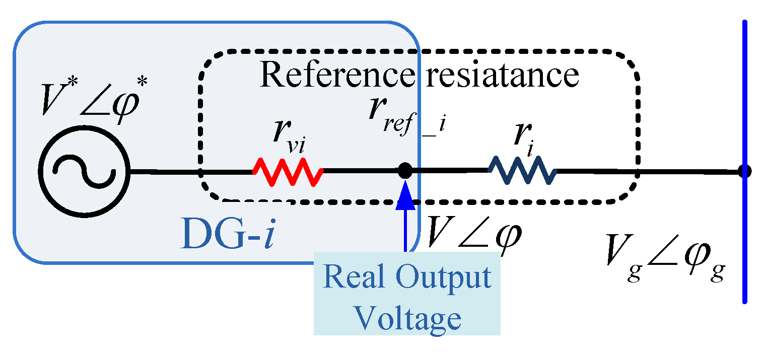 Energies Free Full Text Conventional P Q V Droop Control In Voltage Figure 3 38 Comparison A Parallel Circuit 09 00943 G004 4 Equivalent Output