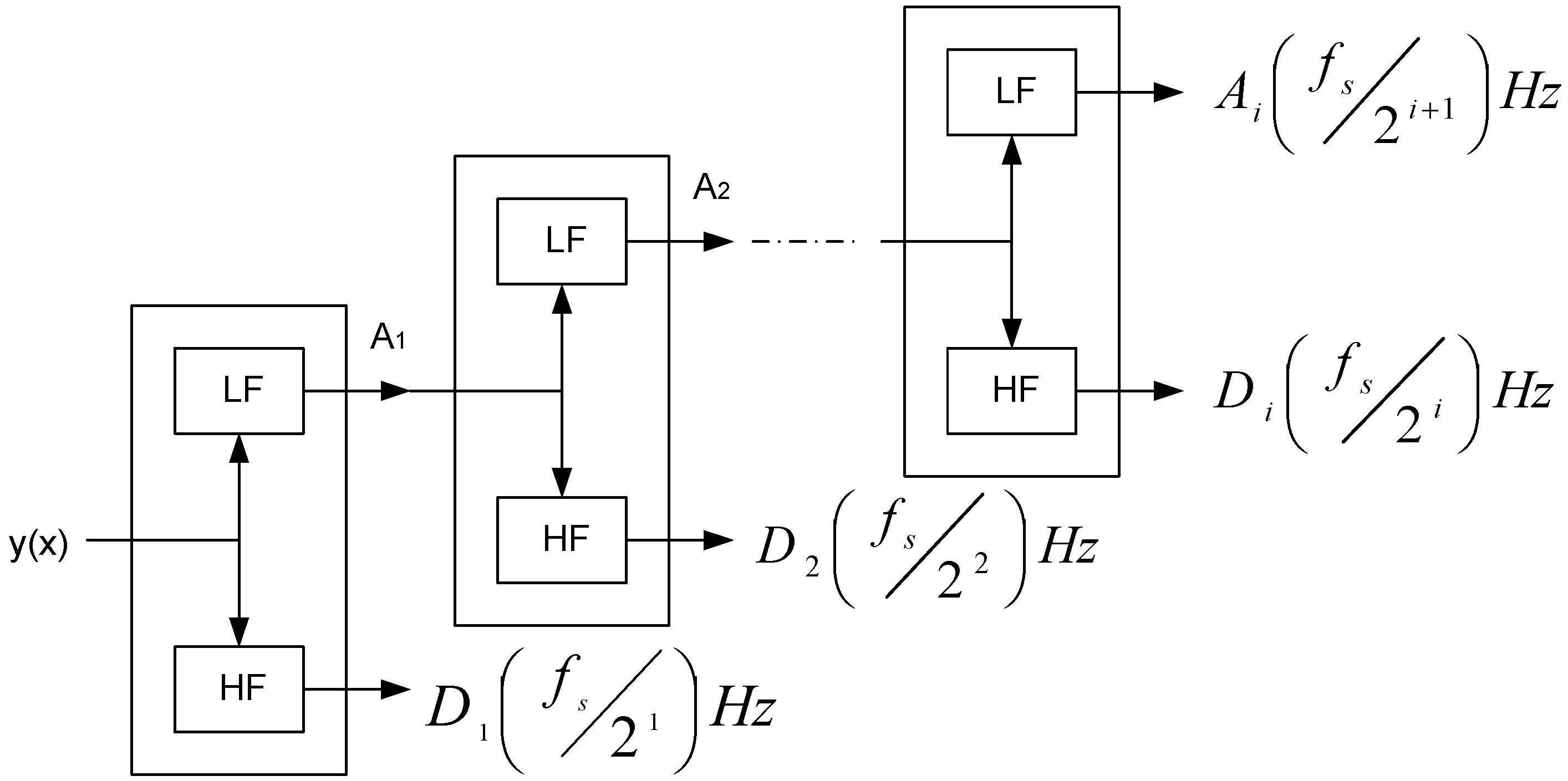 Energies Free Full Text Novel Auto Reclosing Blocking Method For Yx Wiring Diagram 09 00964 G007