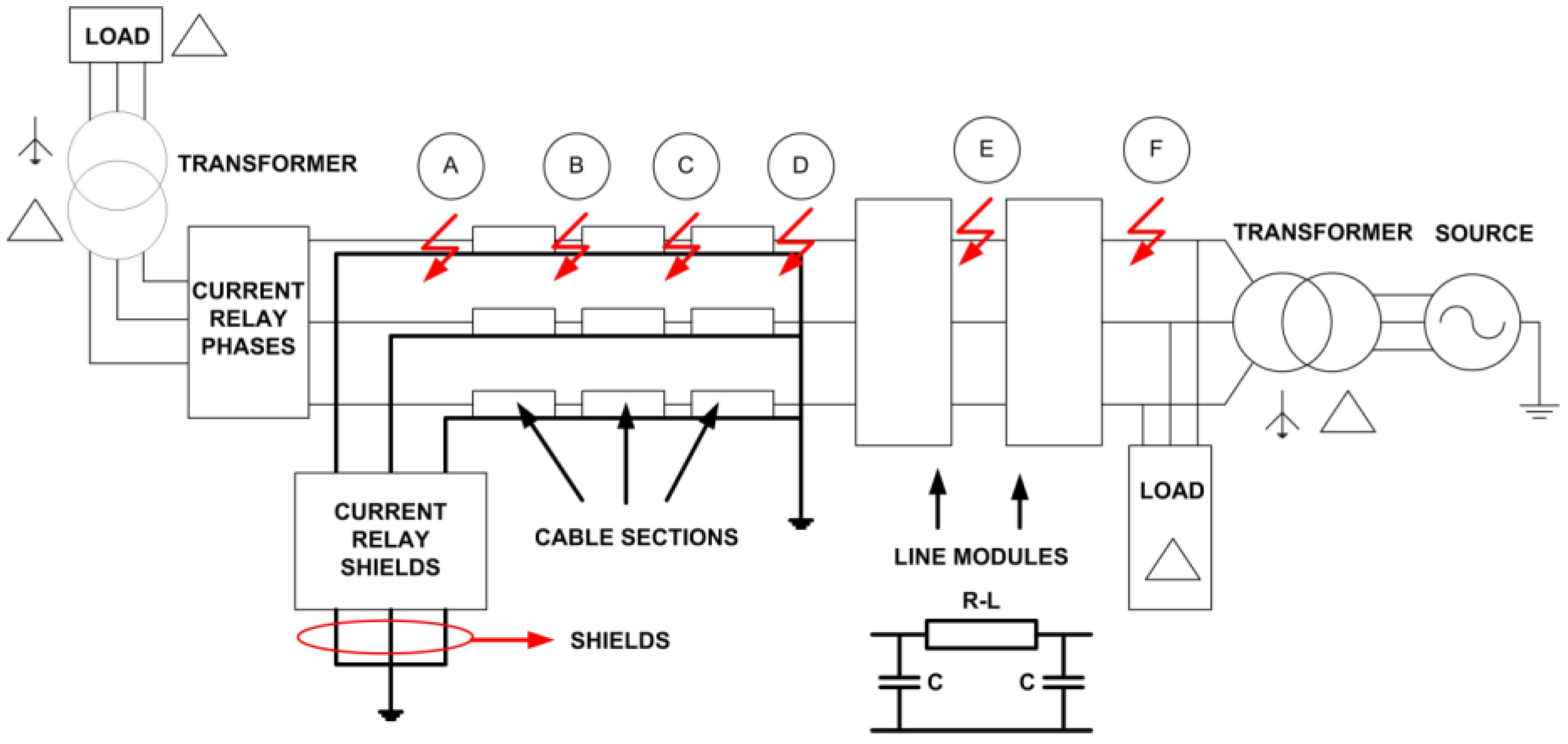 Energies Free Full Text Novel Auto Reclosing Blocking Method For Current Transformer In Relay 09 00964 G016