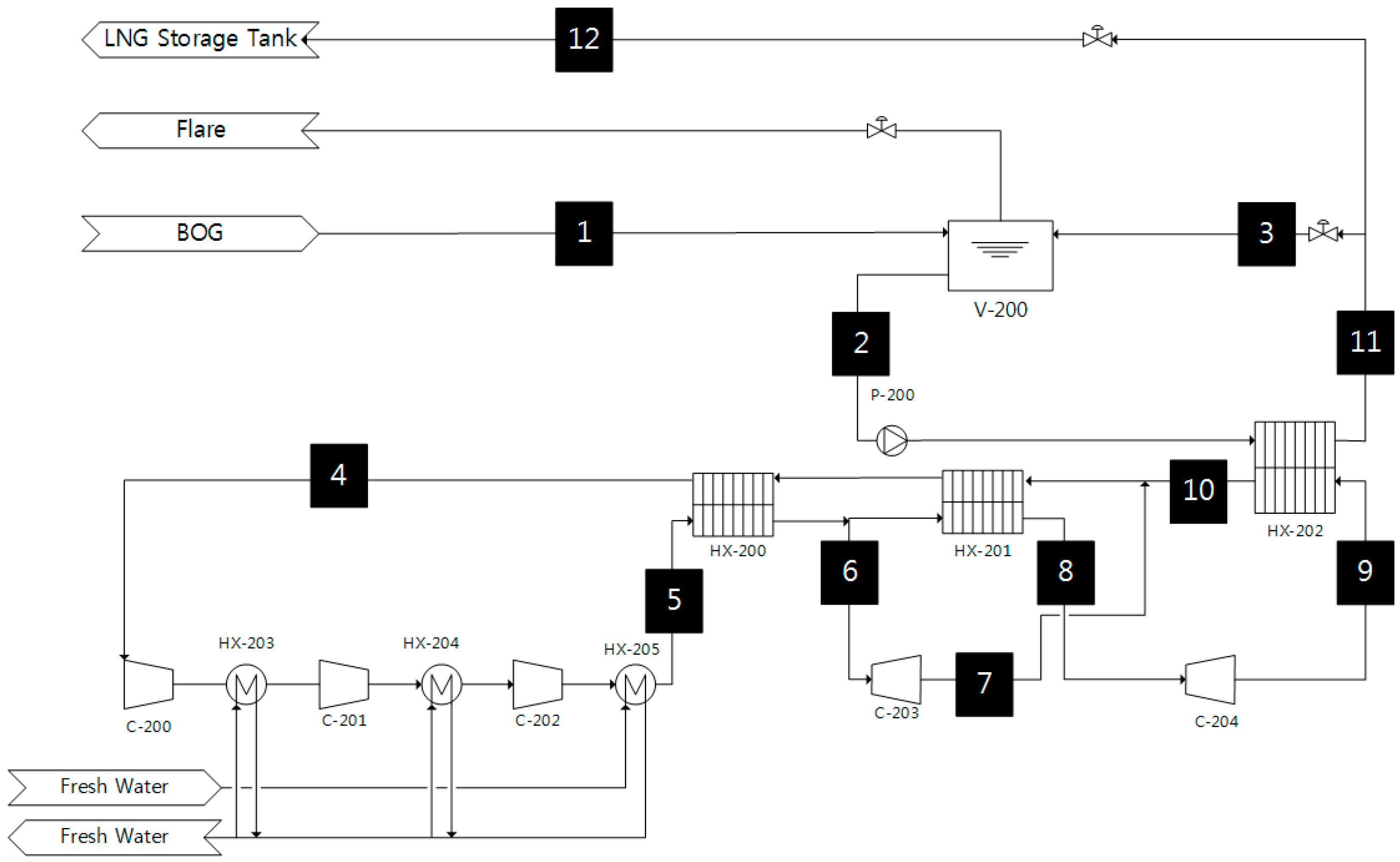 Energies 09 01004 g002. Figure 2. Process flow diagram ...