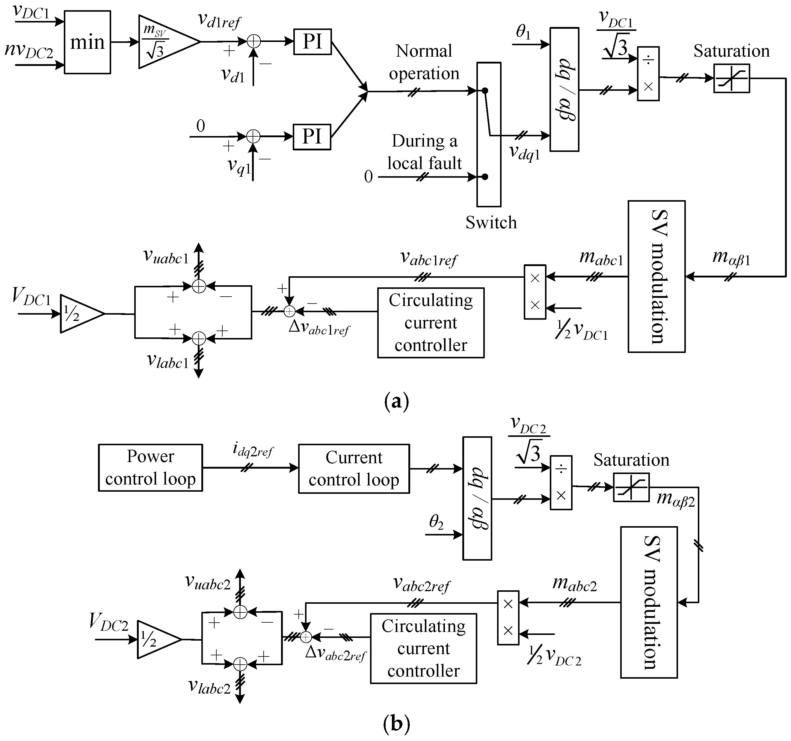 Energies Free Full Text Ac Voltage Control Of Dc Converters Controlled Capacitors And Inductors 09 01064 G002