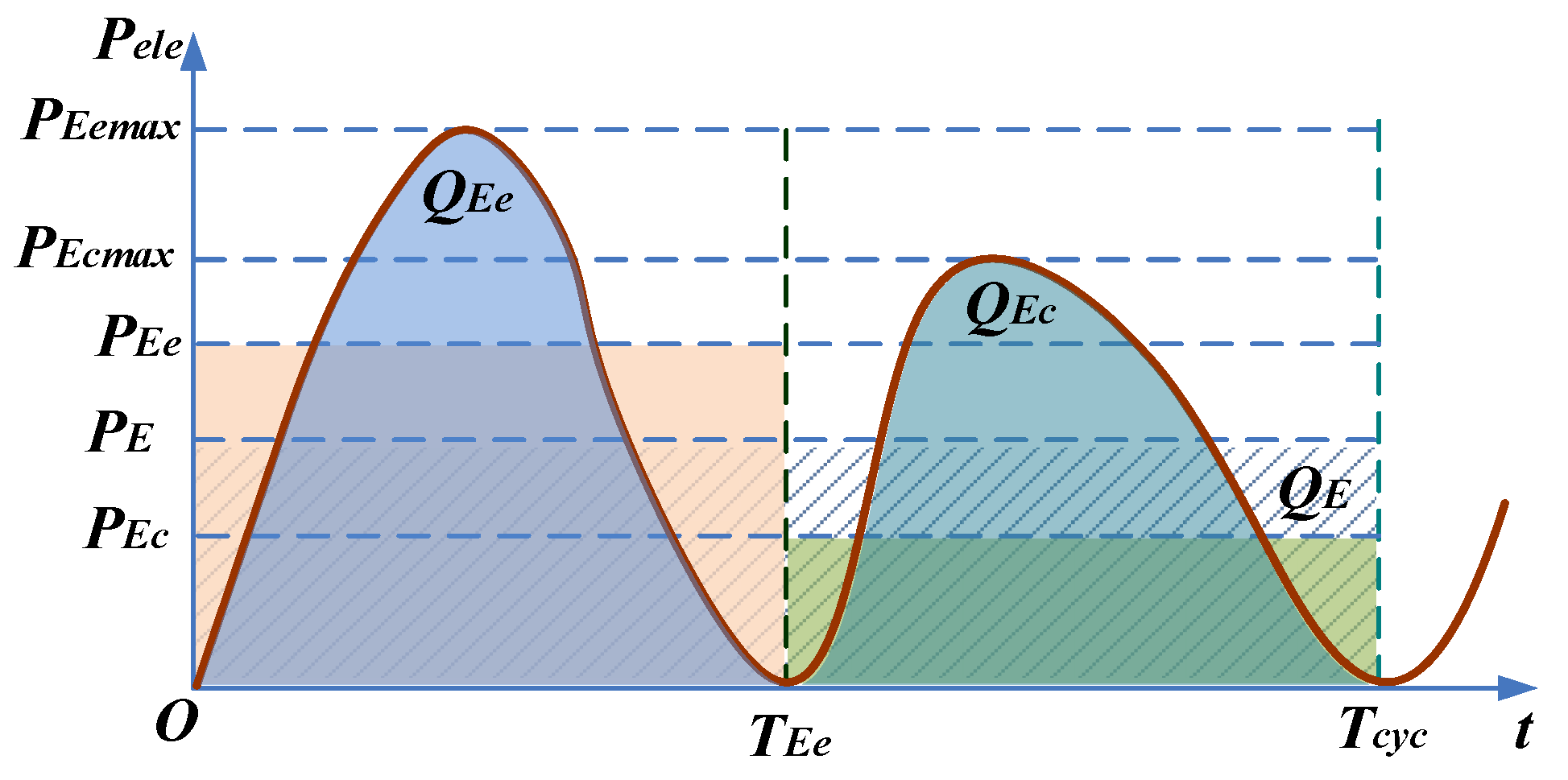 Energies | Free Full-Text | Decoupling Design and Verification of a ...