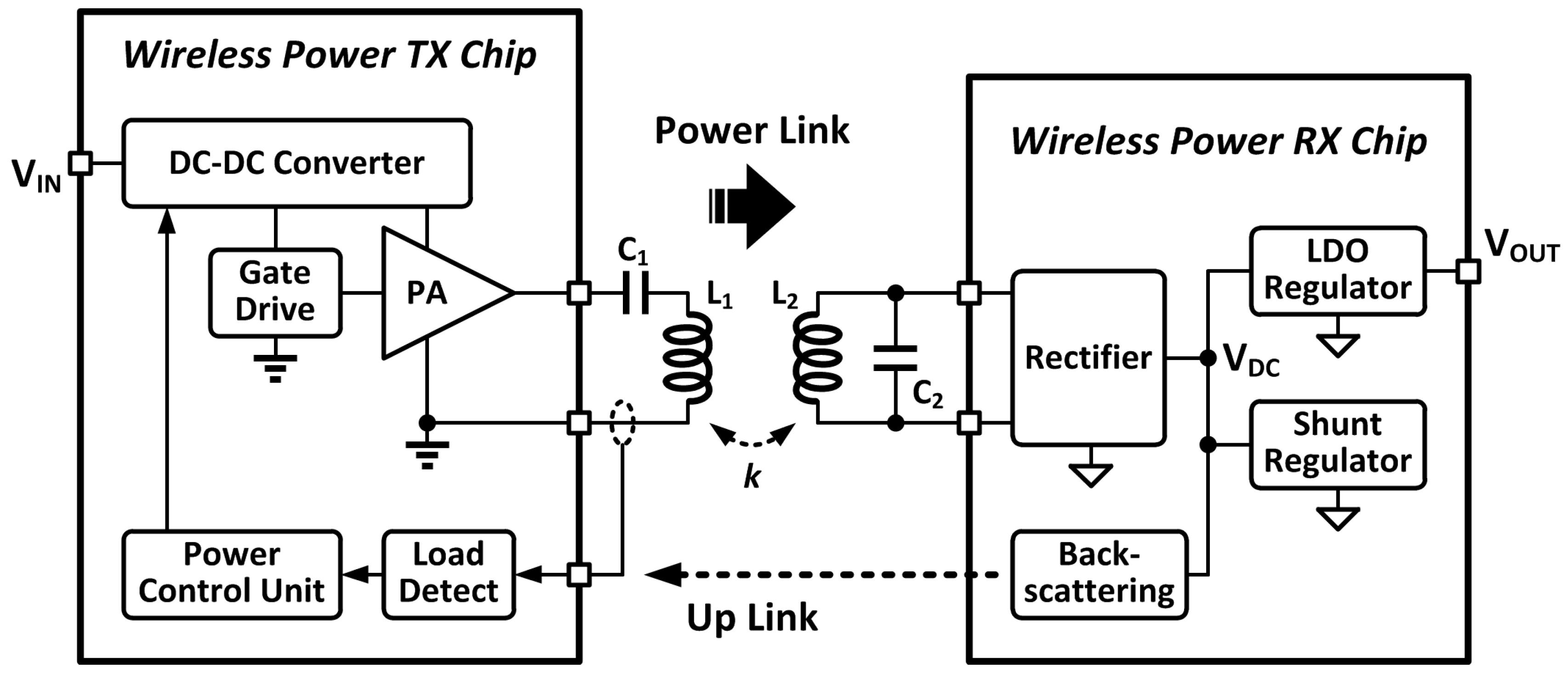 Energies | Free Full-Text | Wireless Power Transfer System ...