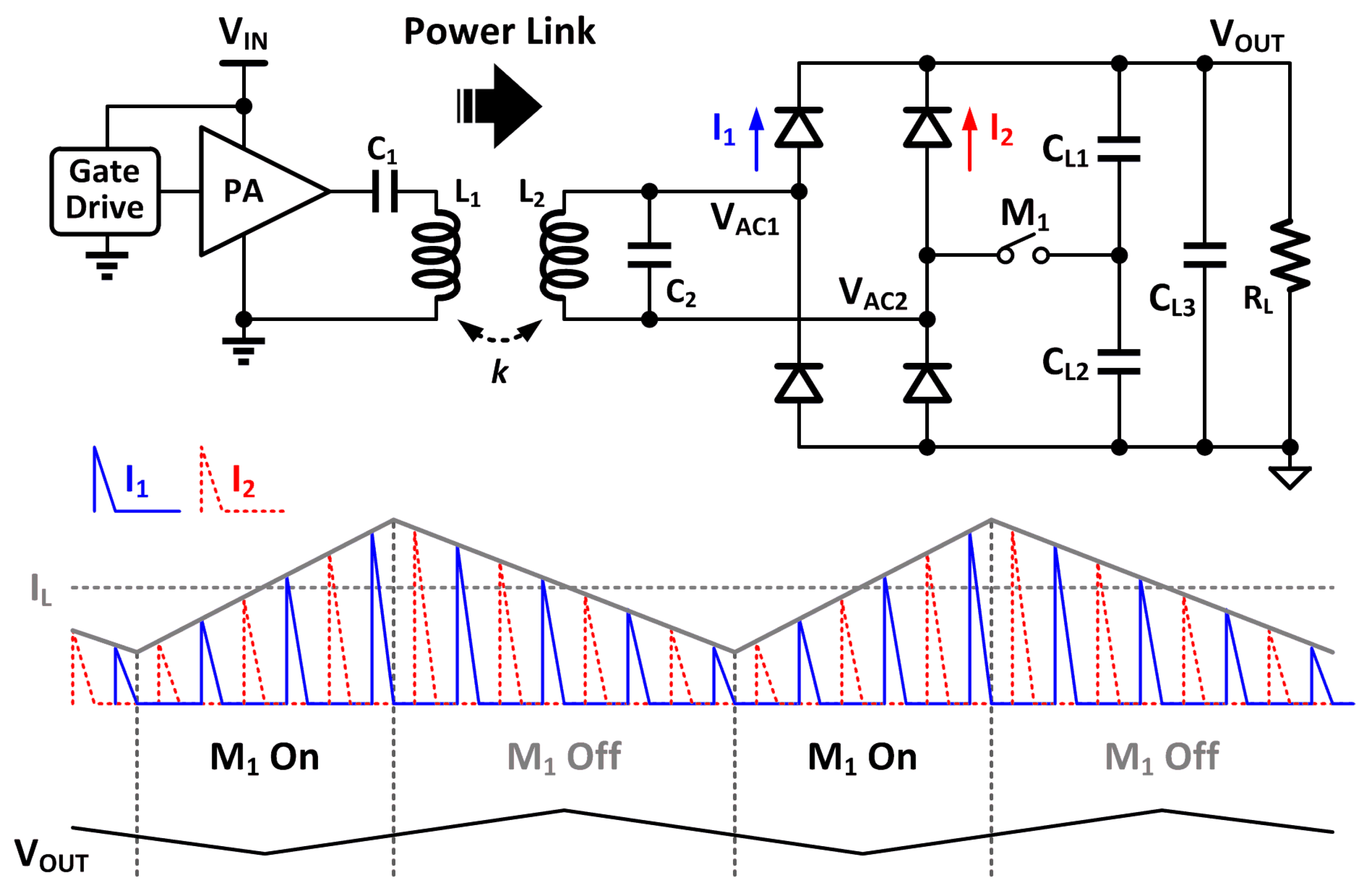 Energies | Free Full-Text | Wireless Power Transfer System