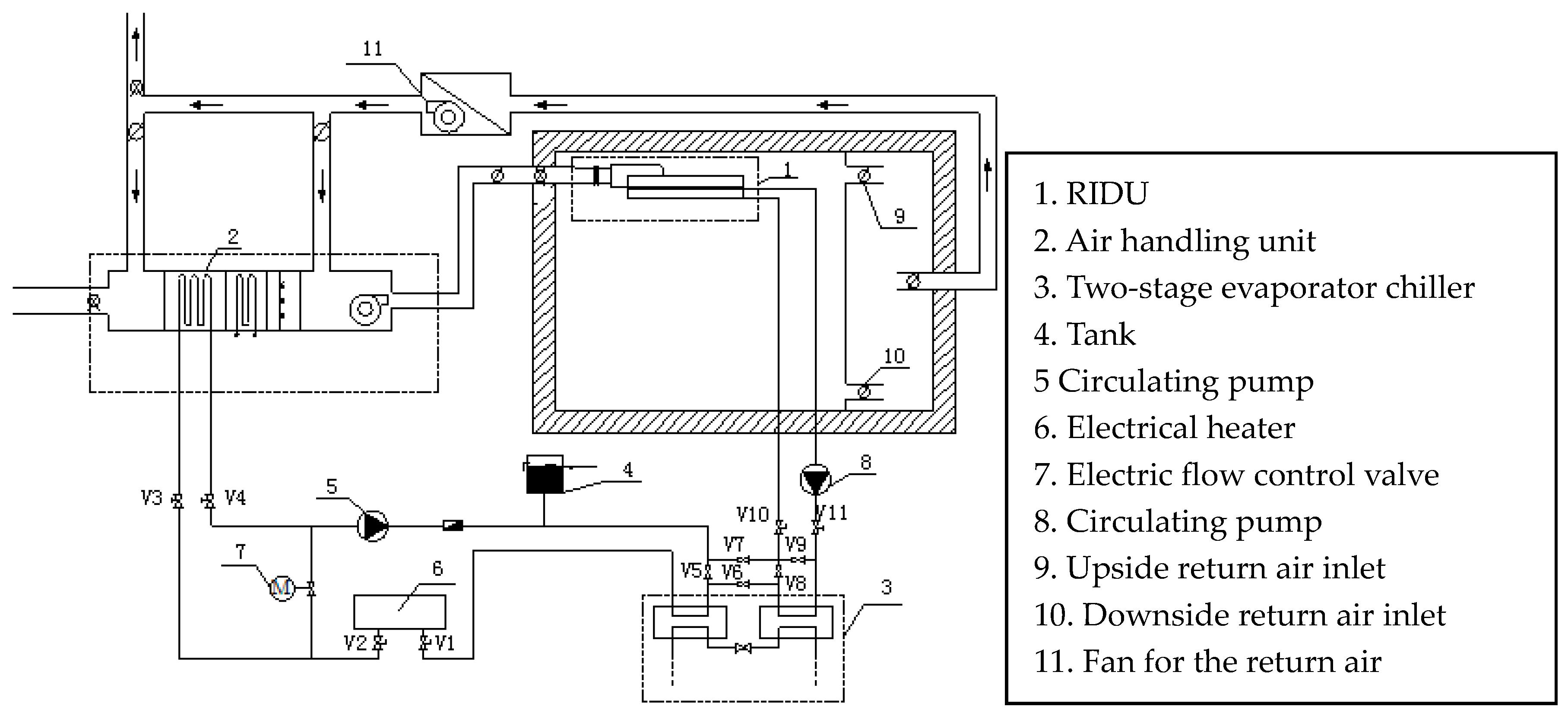 induction unit diagram