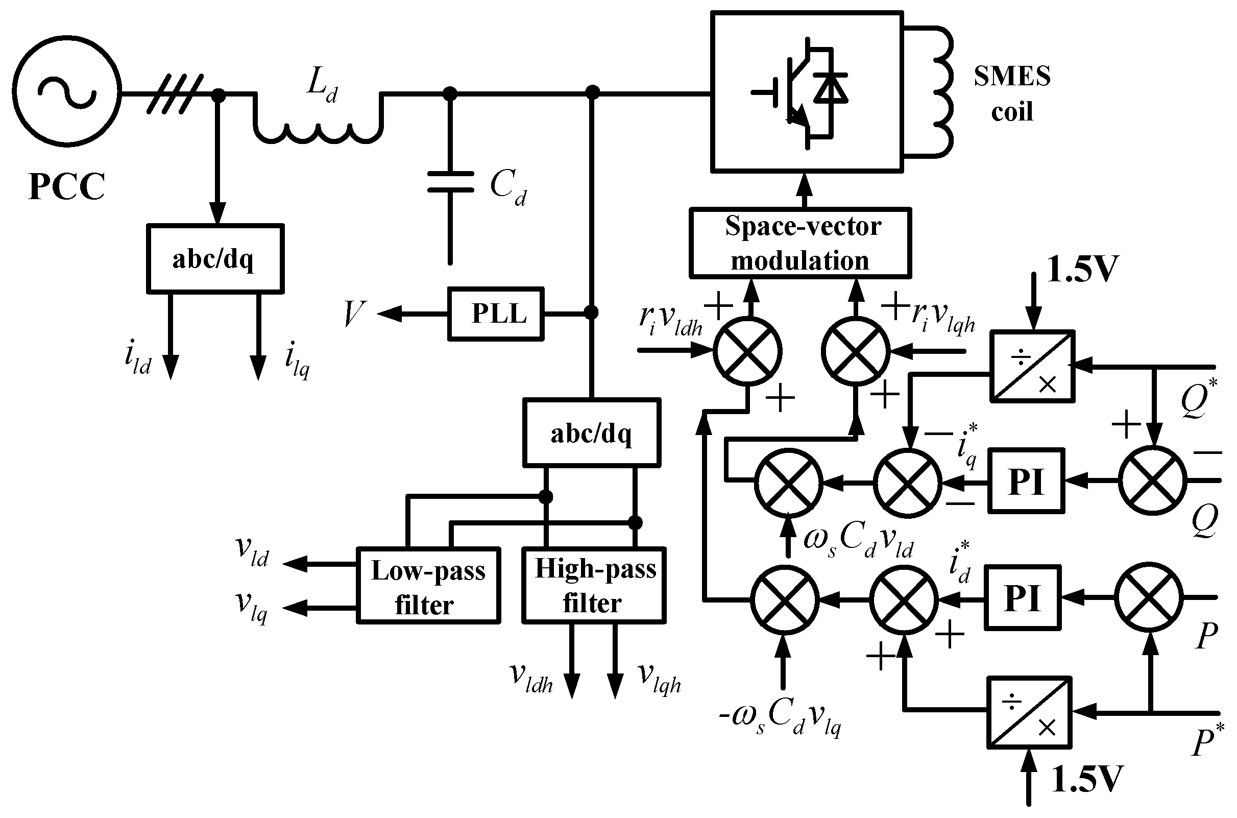 Pages Furthermore Start Stop Switch Wiring Diagram On T1 Wiring Block
